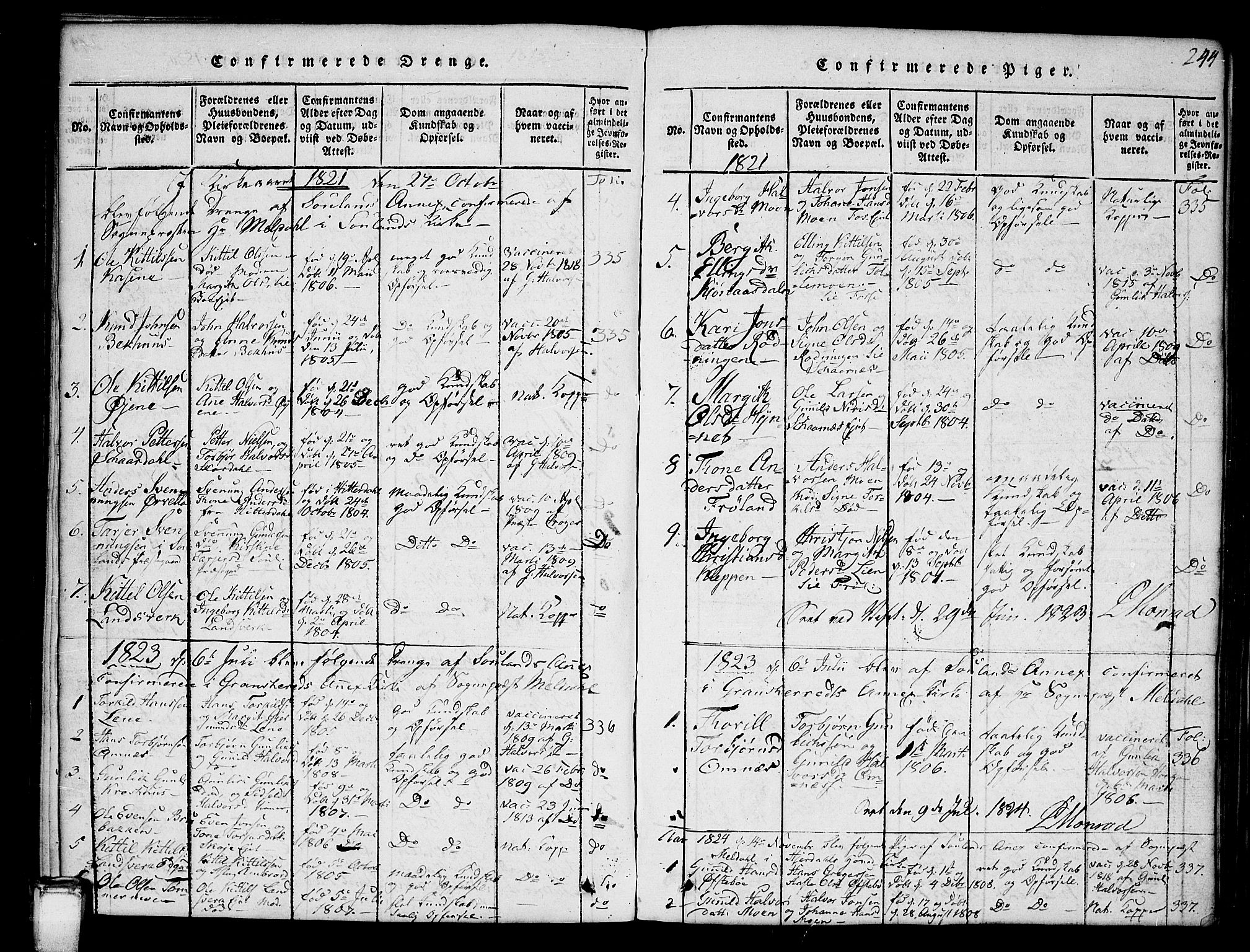SAKO, Hjartdal kirkebøker, G/Gb/L0001: Klokkerbok nr. II 1, 1815-1842, s. 244
