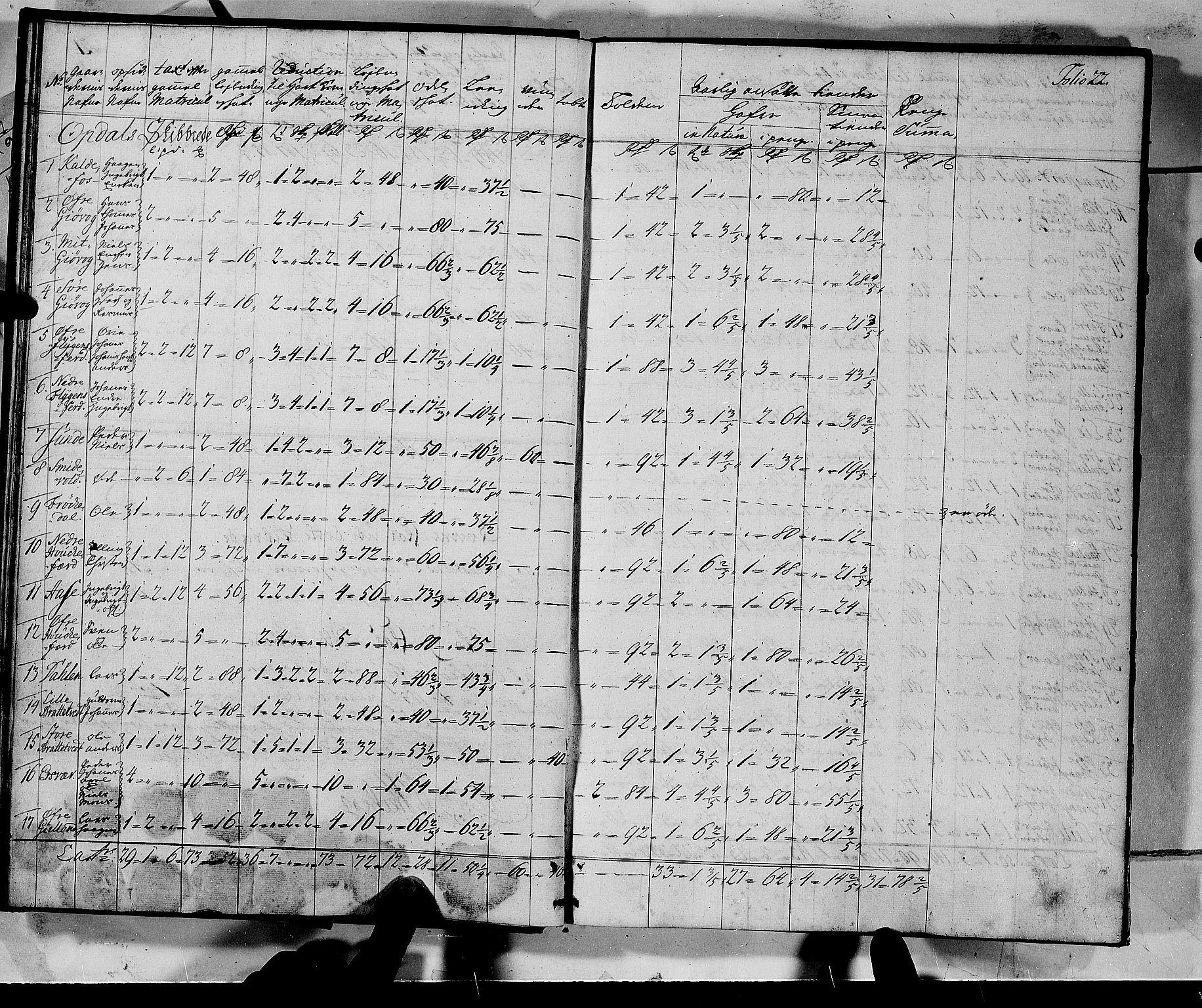 RA, Rentekammeret inntil 1814, Realistisk ordnet avdeling, N/Nb/Nbf/L0135: Sunnhordland matrikkelprotokoll, 1723, s. 21b-22a
