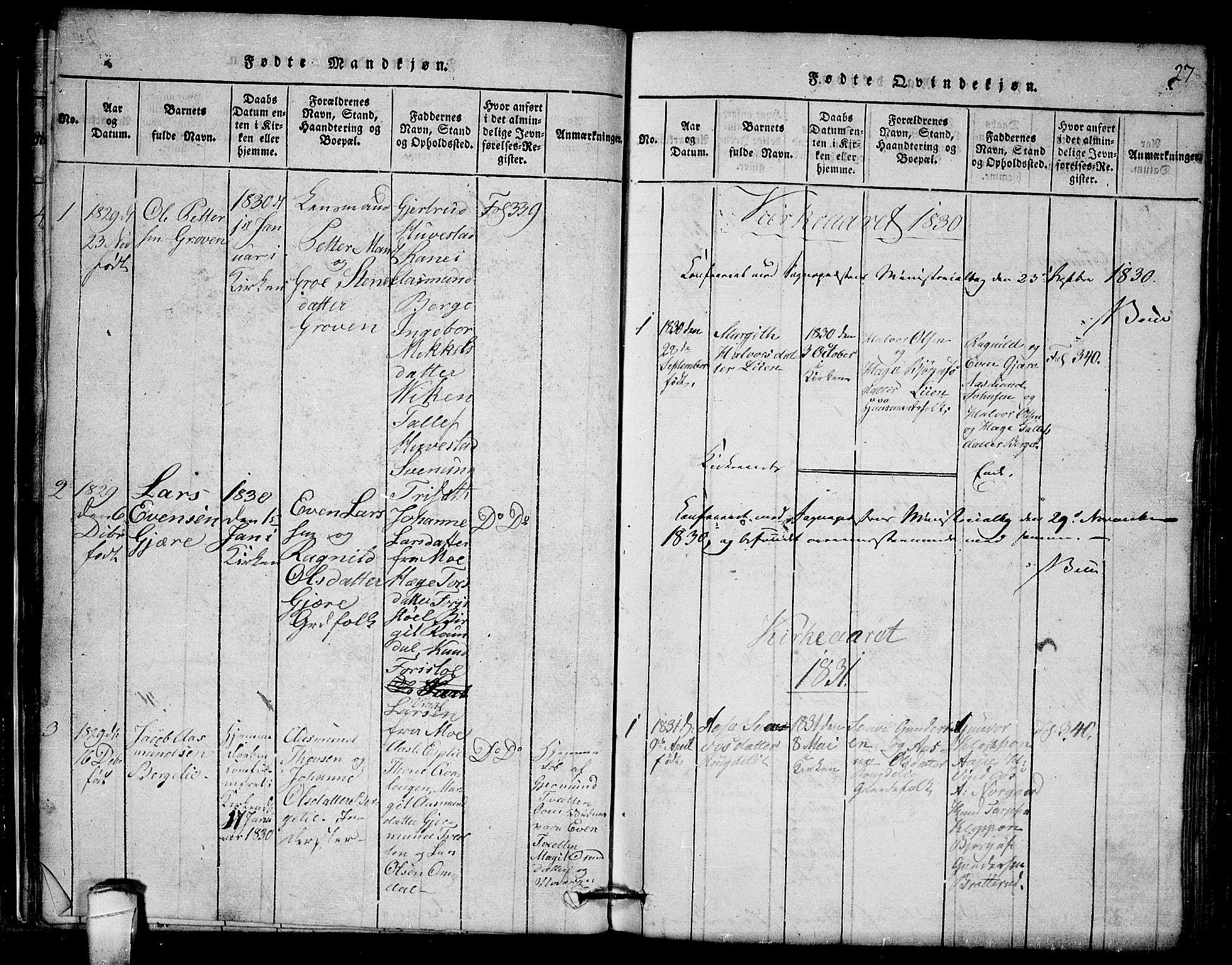 SAKO, Lårdal kirkebøker, G/Gb/L0001: Klokkerbok nr. II 1, 1815-1865, s. 27