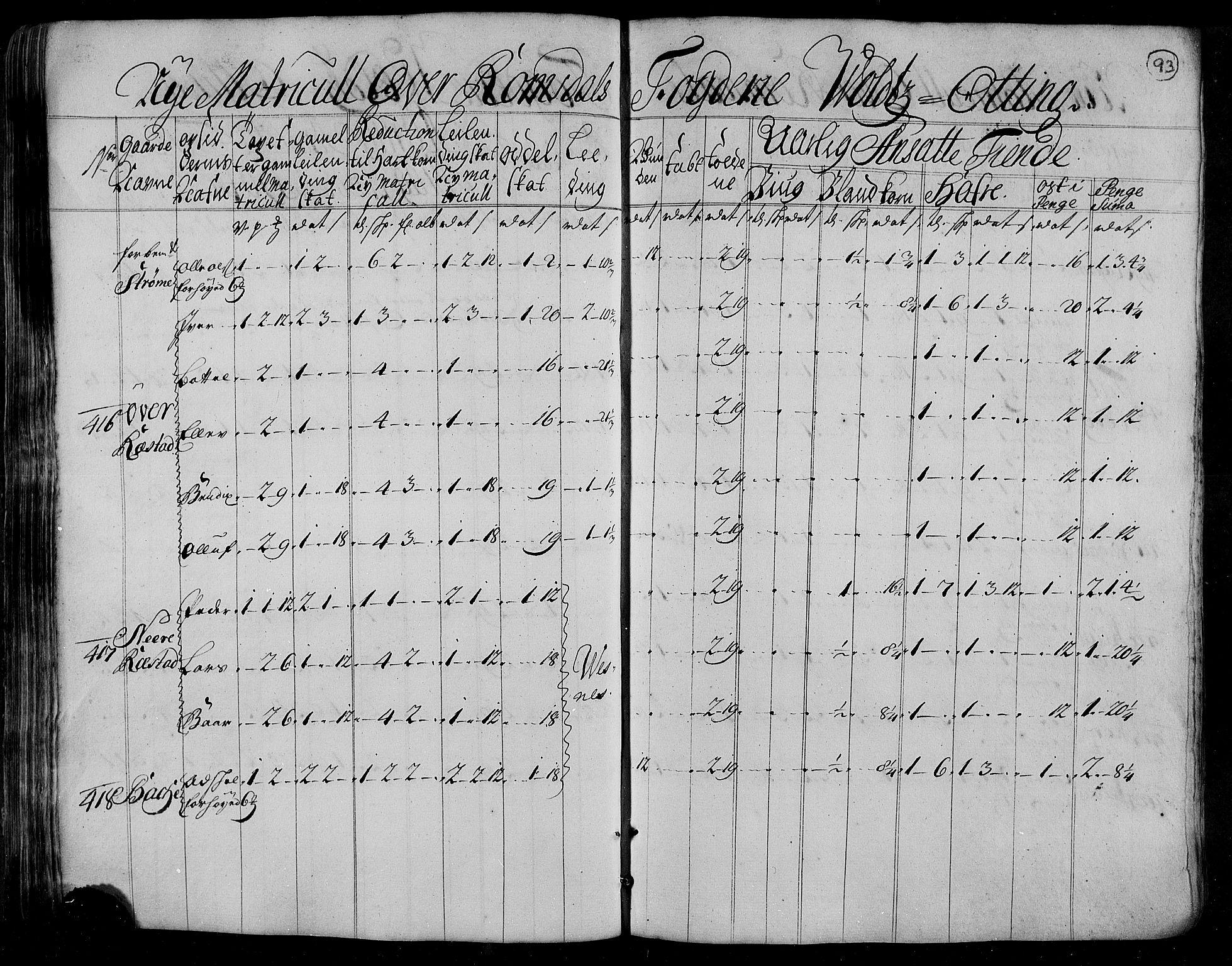 RA, Rentekammeret inntil 1814, Realistisk ordnet avdeling, N/Nb/Nbf/L0153: Romsdal matrikkelprotokoll, 1724, s. 94