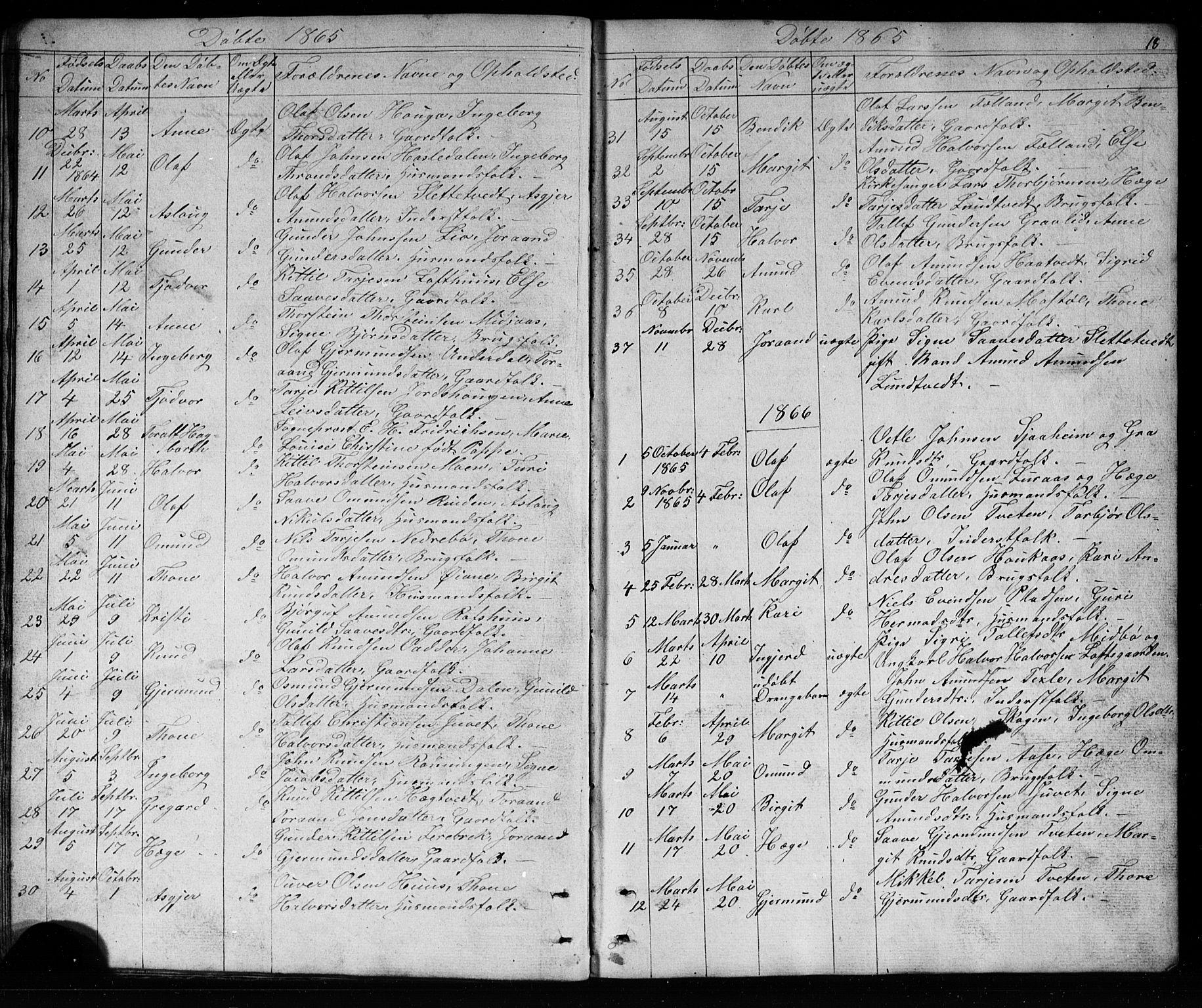 SAKO, Mo kirkebøker, G/Ga/L0001: Klokkerbok nr. I 1, 1851-1891, s. 18