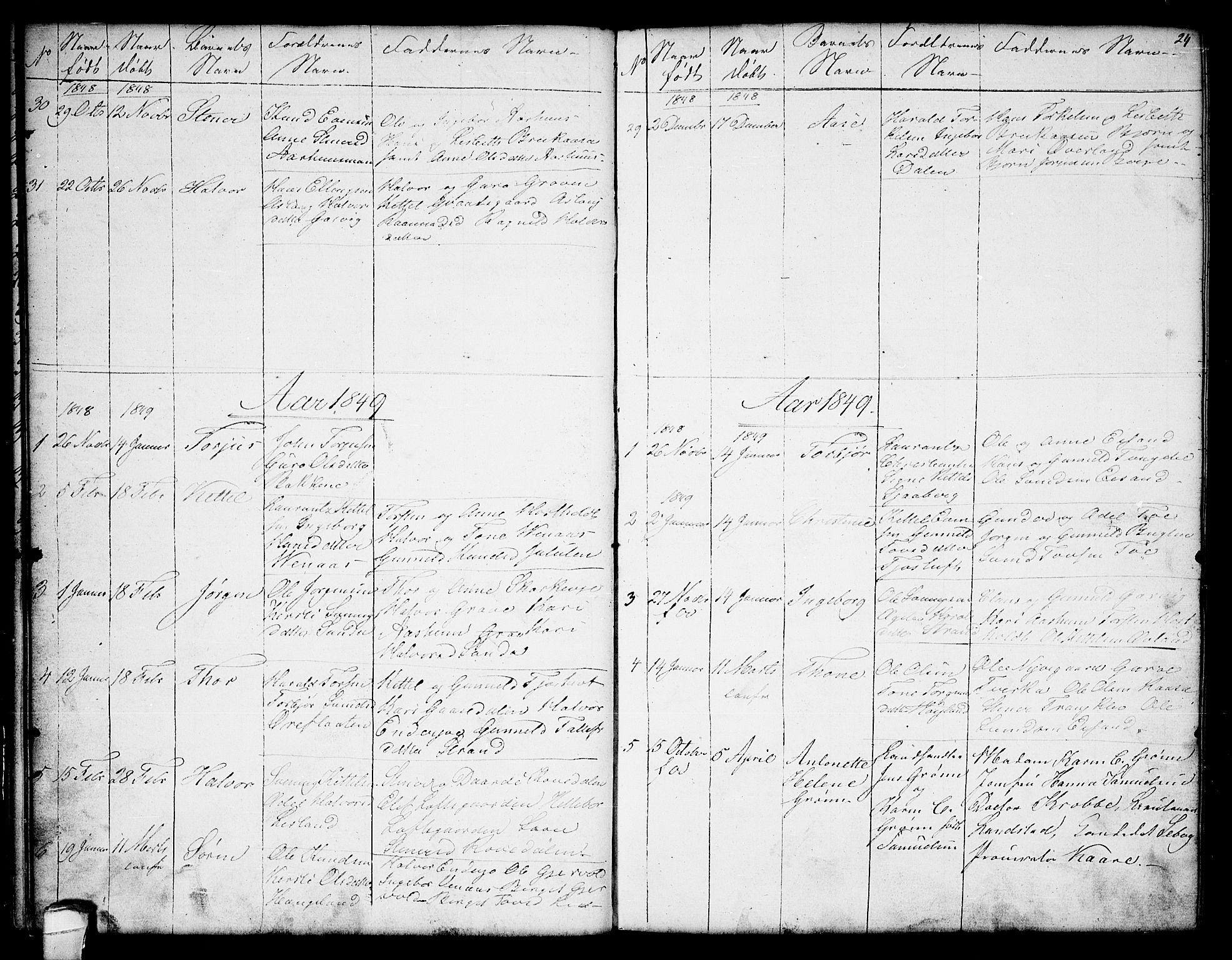 SAKO, Seljord kirkebøker, G/Ga/L0002: Klokkerbok nr. I 2, 1838-1866, s. 24
