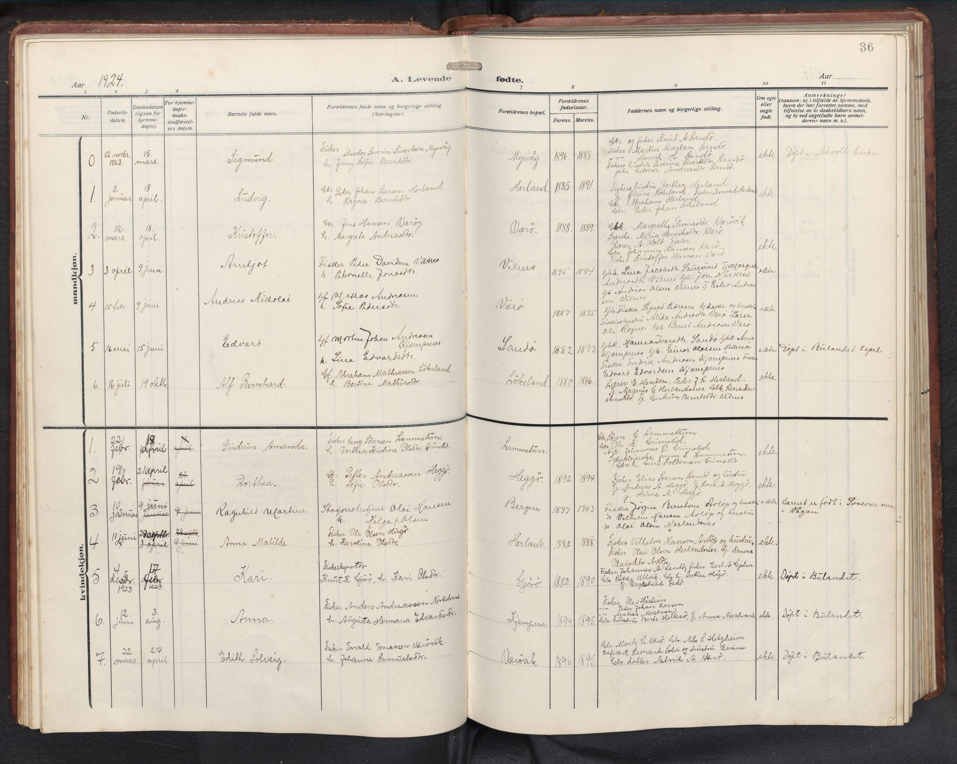 SAB, Askvoll sokneprestembete, H/Hab/Habb/L0002: Klokkerbok nr. B 2, 1910-1947, s. 35b-36a