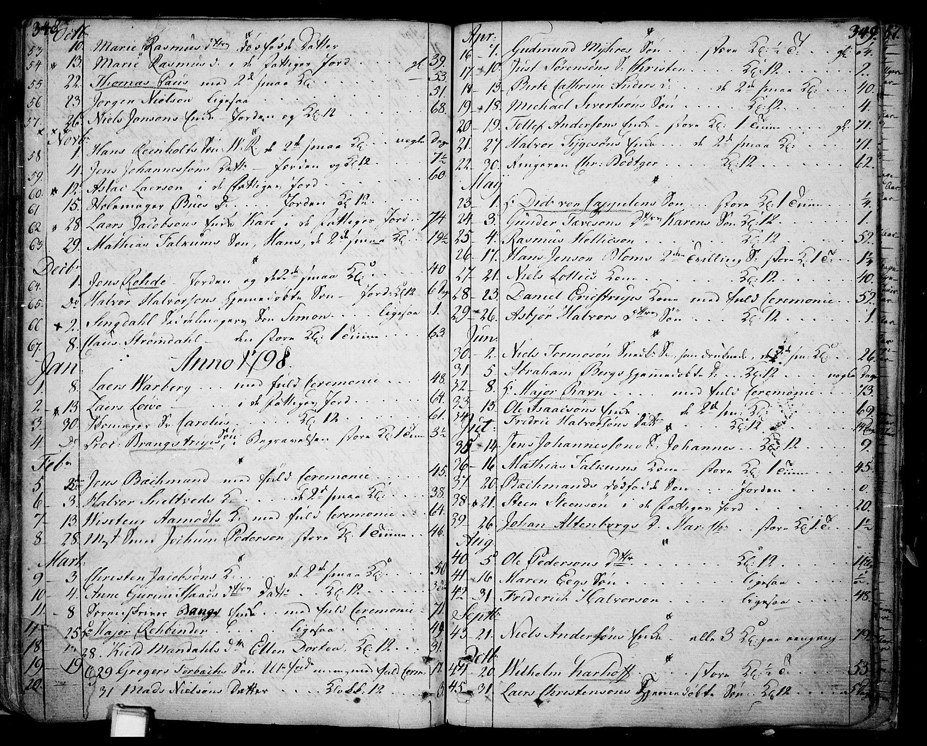 SAKO, Skien kirkebøker, F/Fa/L0004: Ministerialbok nr. 4, 1792-1814, s. 348-349