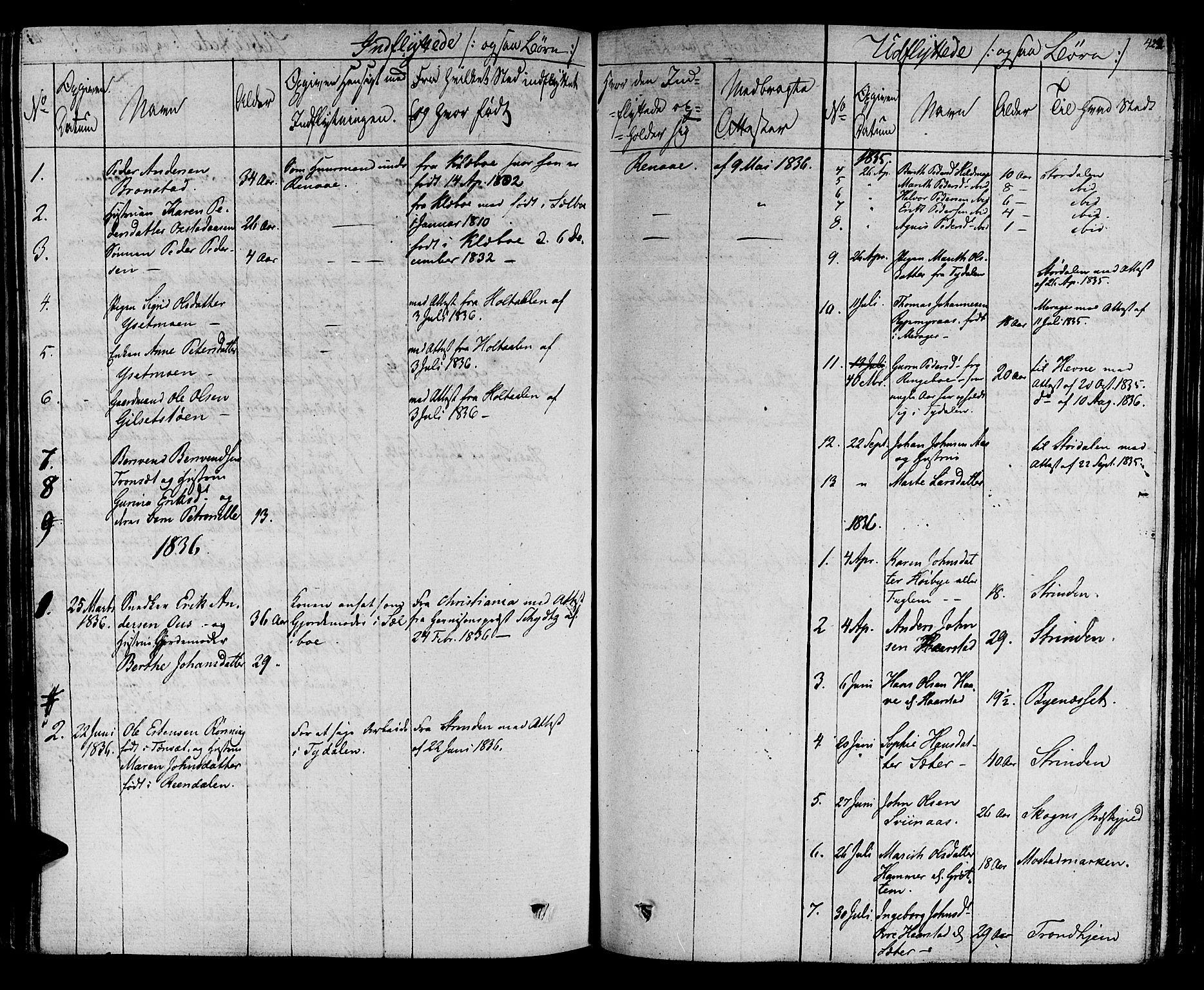 SAT, Ministerialprotokoller, klokkerbøker og fødselsregistre - Sør-Trøndelag, 695/L1143: Ministerialbok nr. 695A05 /1, 1824-1842, s. 422