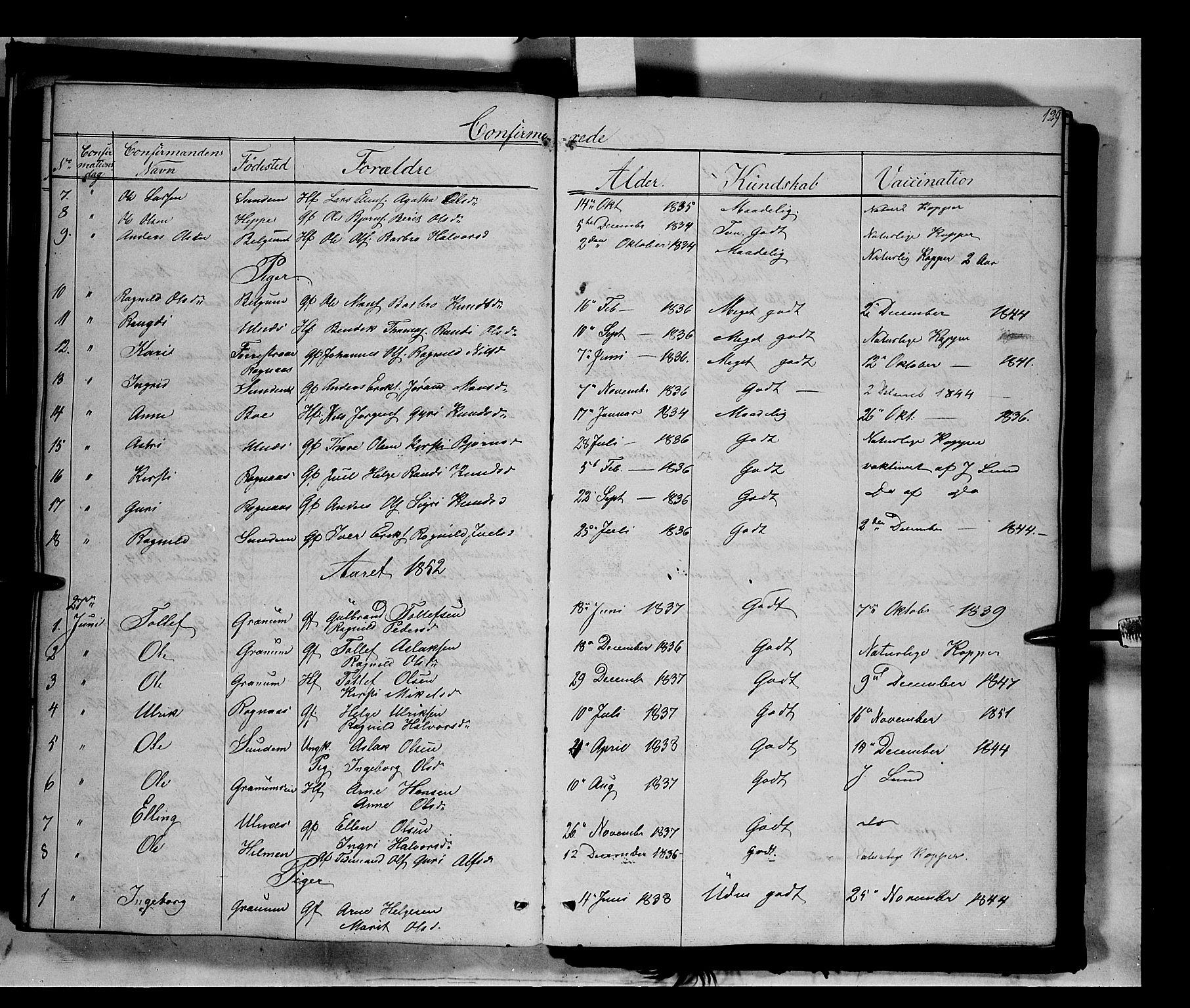 SAH, Nord-Aurdal prestekontor, Ministerialbok nr. 6, 1842-1863, s. 129