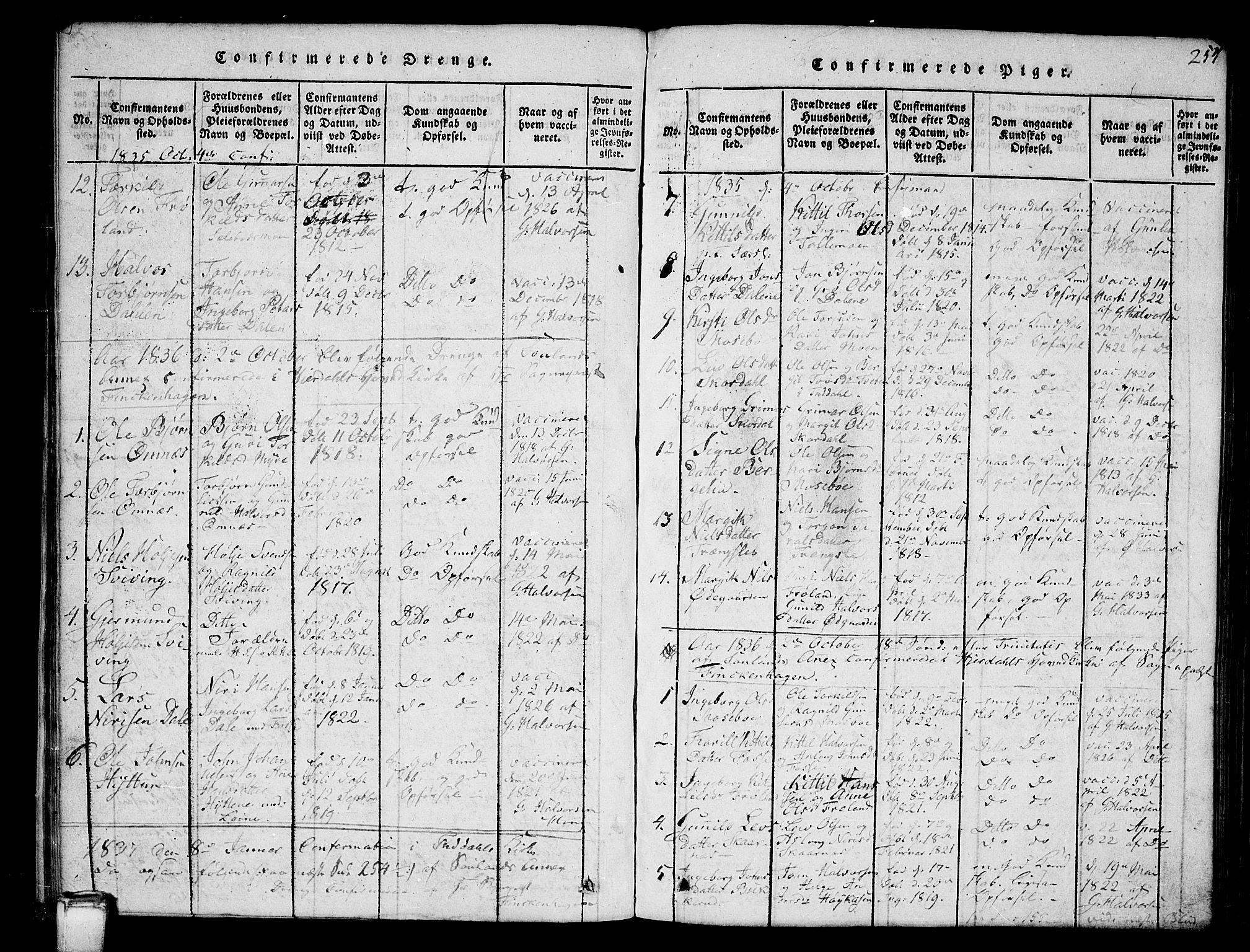 SAKO, Hjartdal kirkebøker, G/Gb/L0001: Klokkerbok nr. II 1, 1815-1842, s. 254