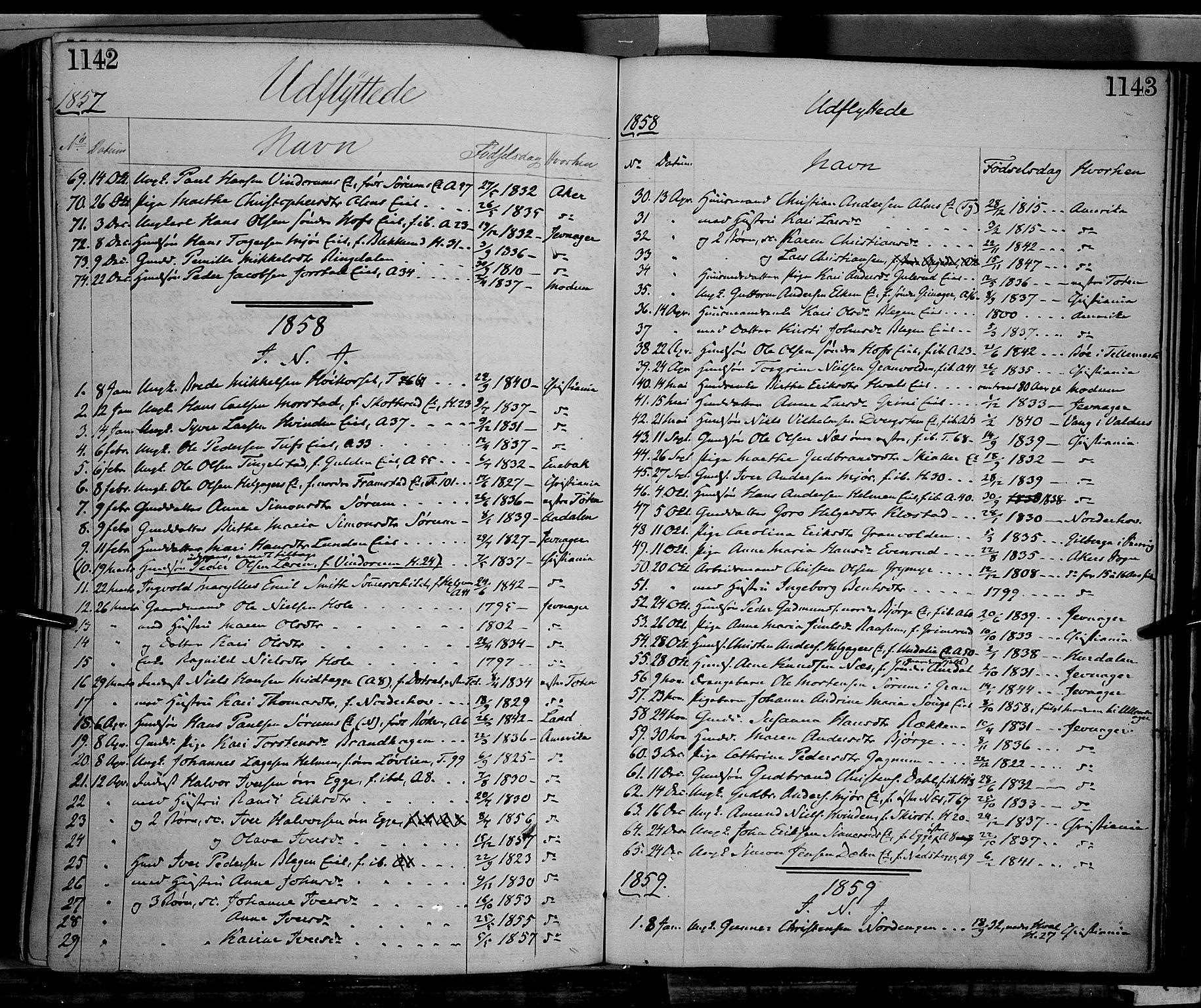 SAH, Gran prestekontor, Ministerialbok nr. 12, 1856-1874, s. 1142-1143
