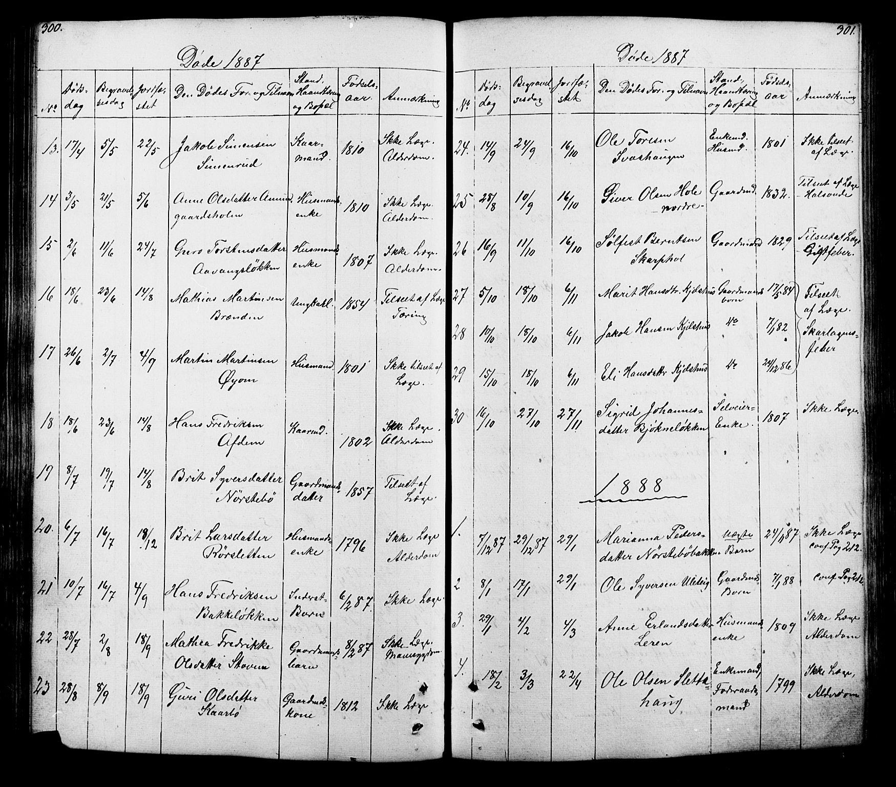 SAH, Lesja prestekontor, Klokkerbok nr. 5, 1850-1894, s. 300-301
