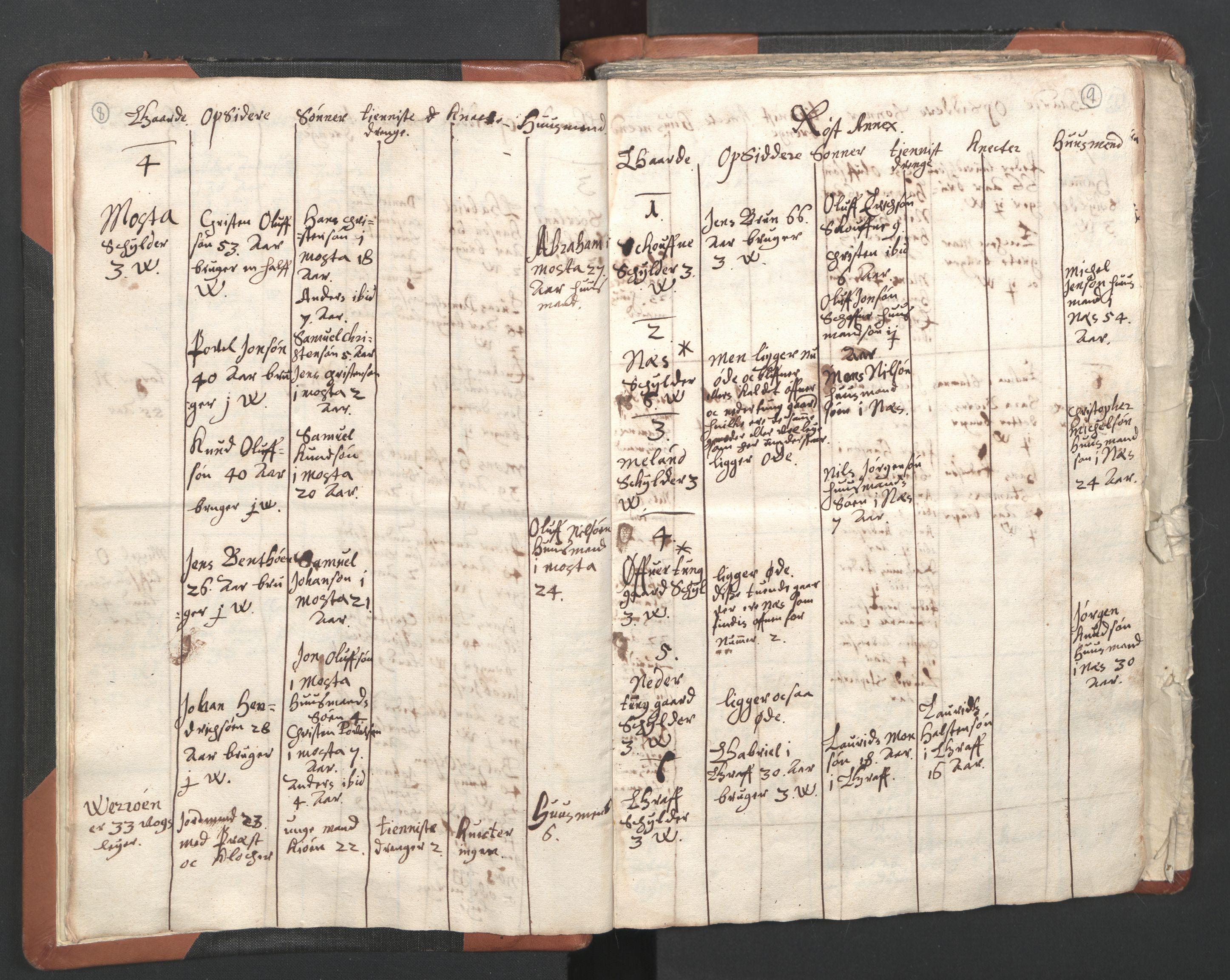RA, Sogneprestenes manntall 1664-1666, nr. 36: Lofoten og Vesterålen prosti, Senja prosti og Troms prosti, 1664-1666, s. 8-9