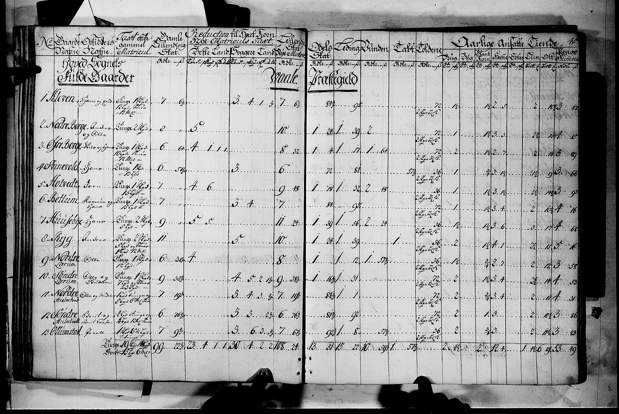 RA, Rentekammeret inntil 1814, Realistisk ordnet avdeling, N/Nb/Nbf/L0116: Jarlsberg grevskap matrikkelprotokoll, 1723, s. 44b-45a