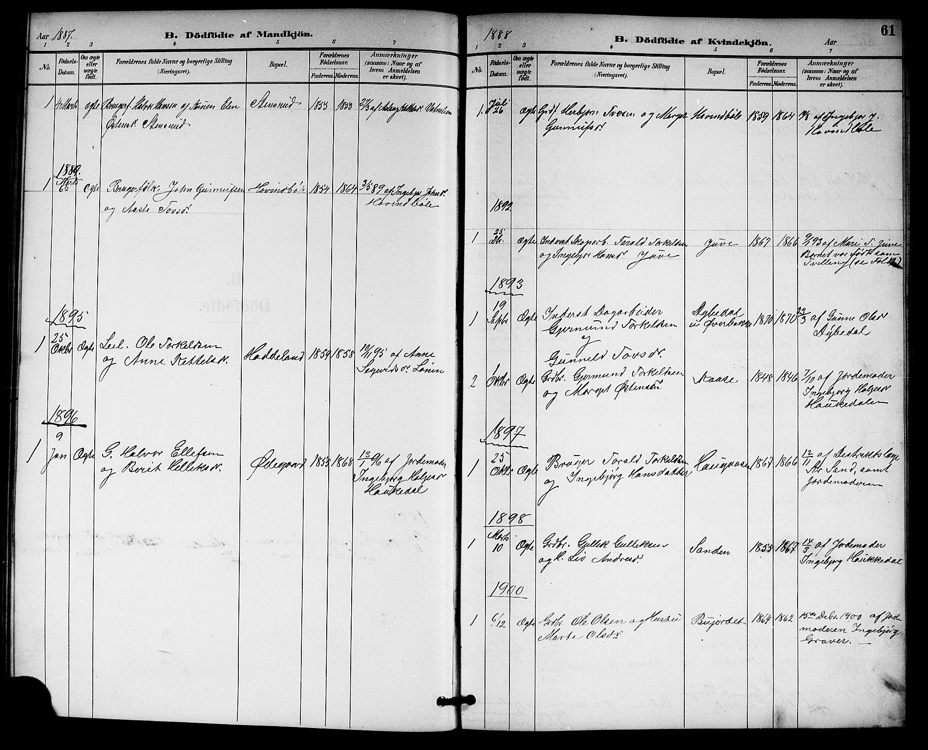 SAKO, Gransherad kirkebøker, G/Gb/L0003: Klokkerbok nr. II 3, 1887-1921, s. 61