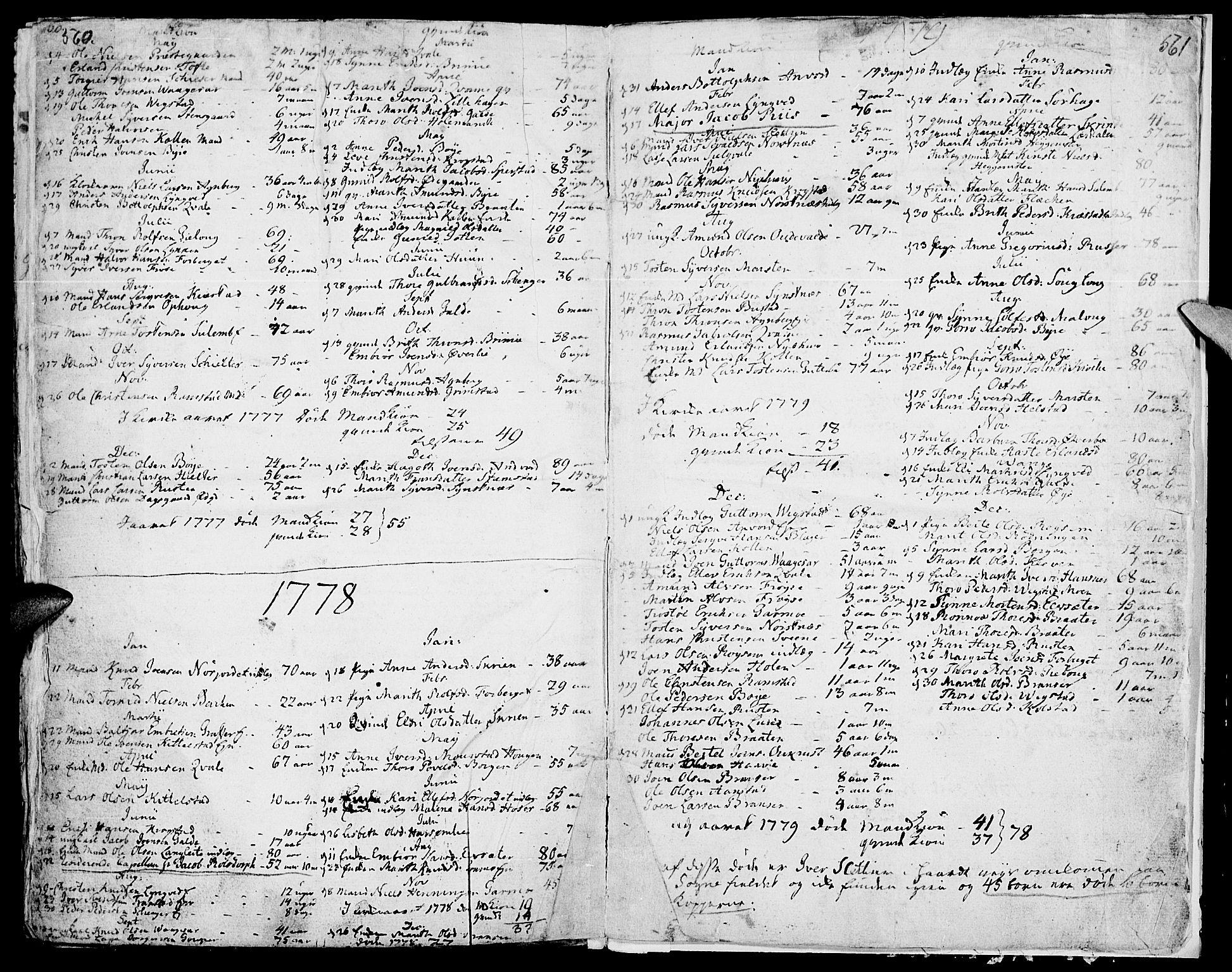 SAH, Lom prestekontor, K/L0002: Ministerialbok nr. 2, 1749-1801, s. 560-561
