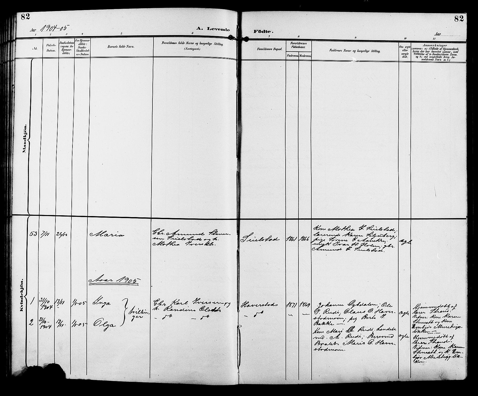 SAH, Sør-Fron prestekontor, H/Ha/Hab/L0004: Klokkerbok nr. 4, 1896-1911, s. 82