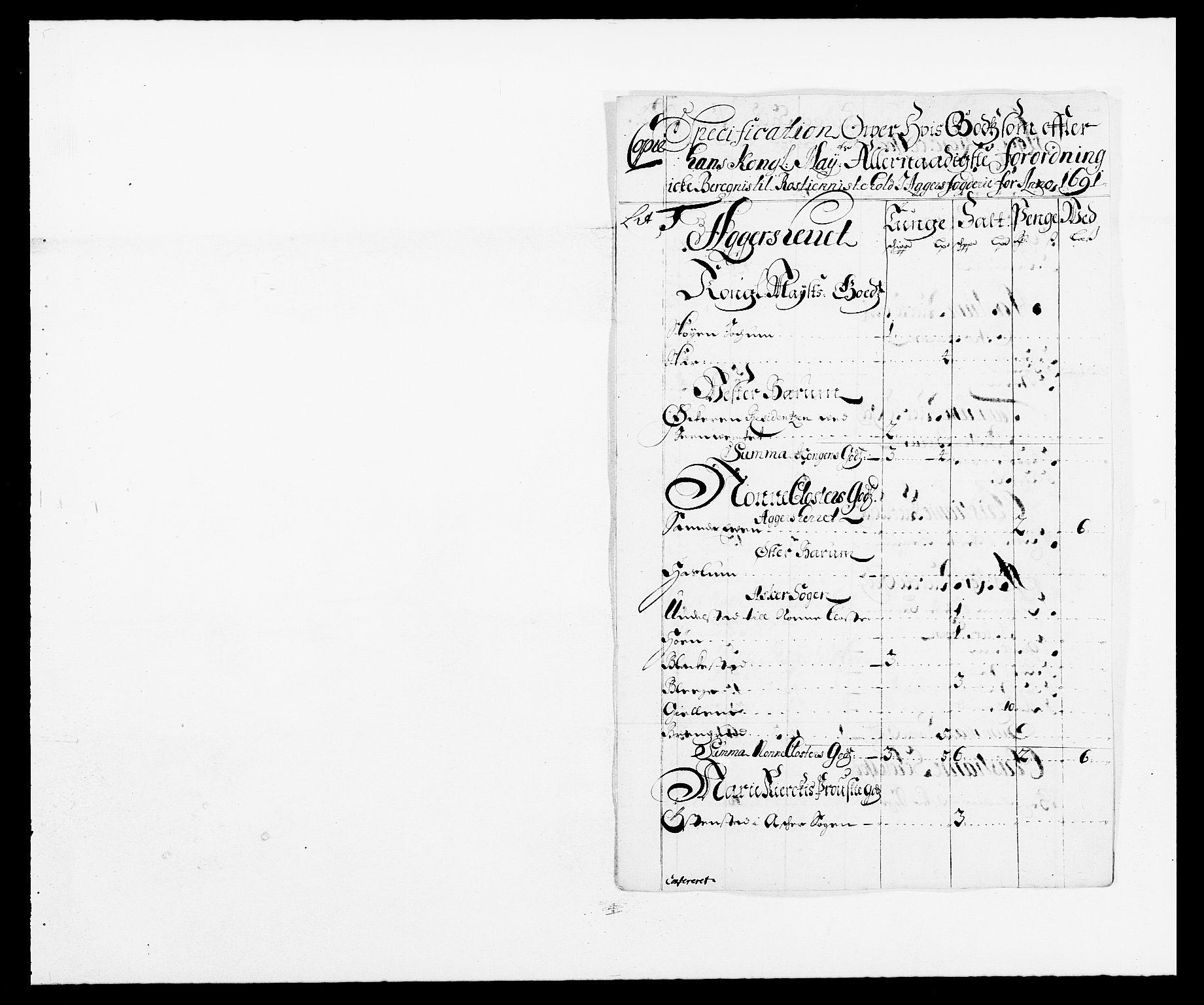 RA, Rentekammeret inntil 1814, Reviderte regnskaper, Fogderegnskap, R08/L0423: Fogderegnskap Aker, 1687-1689, s. 294
