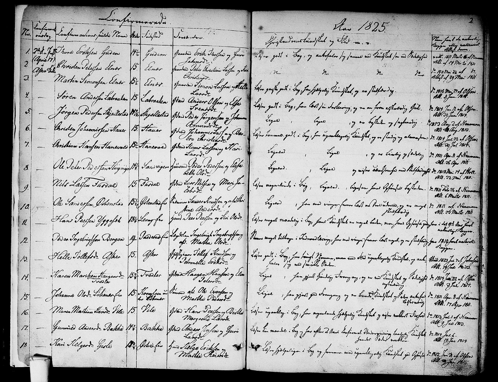 SAO, Asker prestekontor Kirkebøker, F/Fa/L0009: Ministerialbok nr. I 9, 1825-1878, s. 2