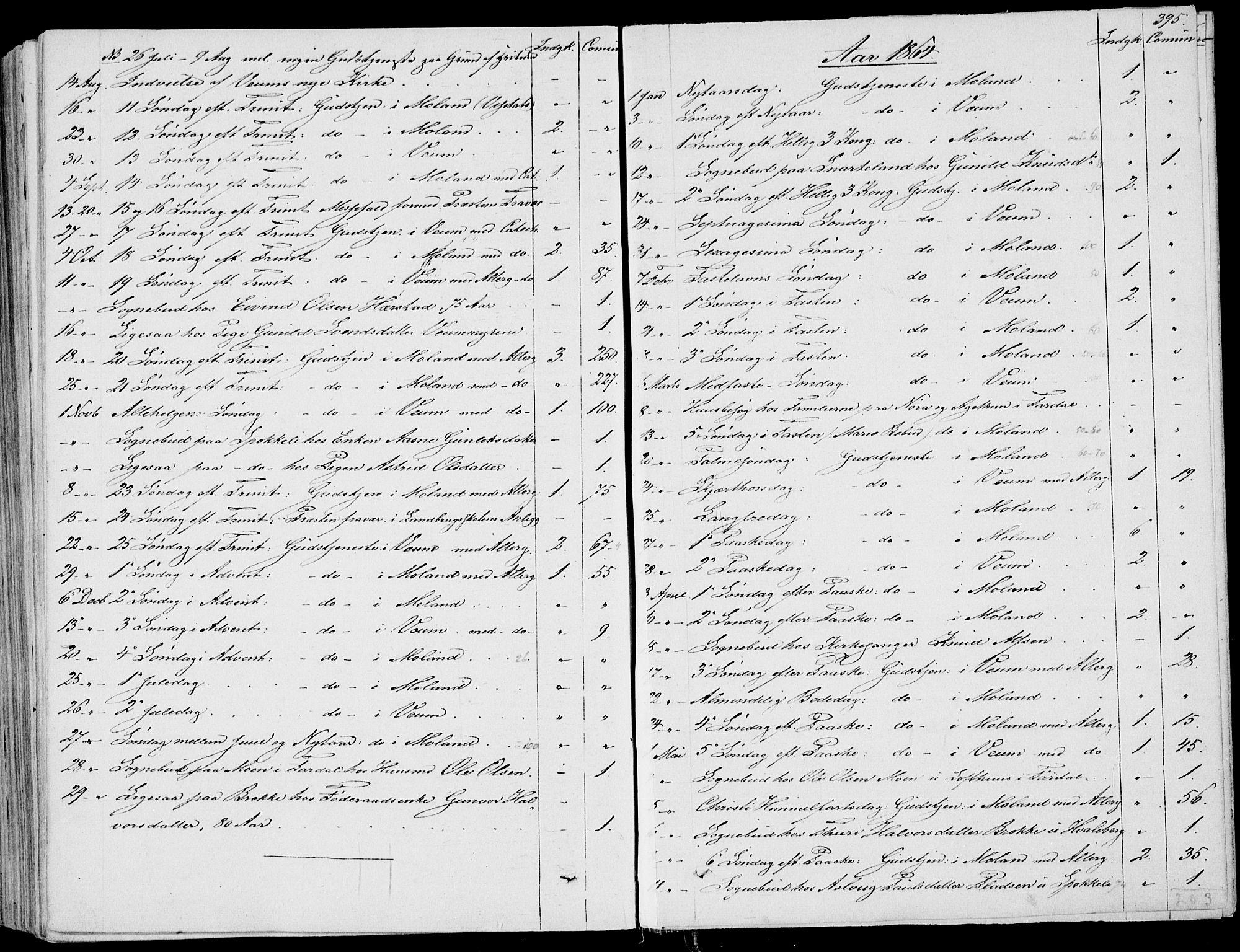 SAKO, Fyresdal kirkebøker, F/Fa/L0005: Ministerialbok nr. I 5, 1855-1871, s. 395
