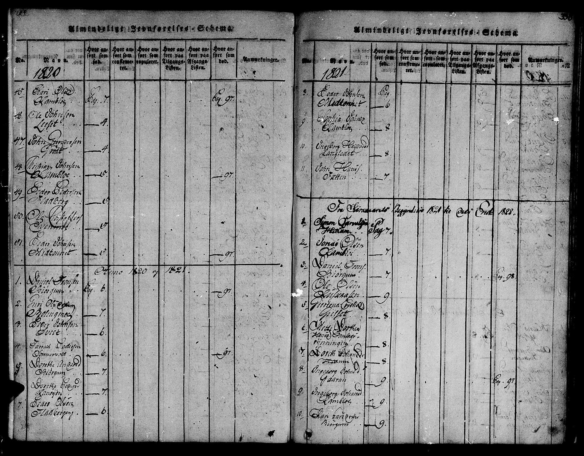 SAT, Ministerialprotokoller, klokkerbøker og fødselsregistre - Sør-Trøndelag, 685/L0954: Ministerialbok nr. 685A03 /1, 1817-1829, s. 338