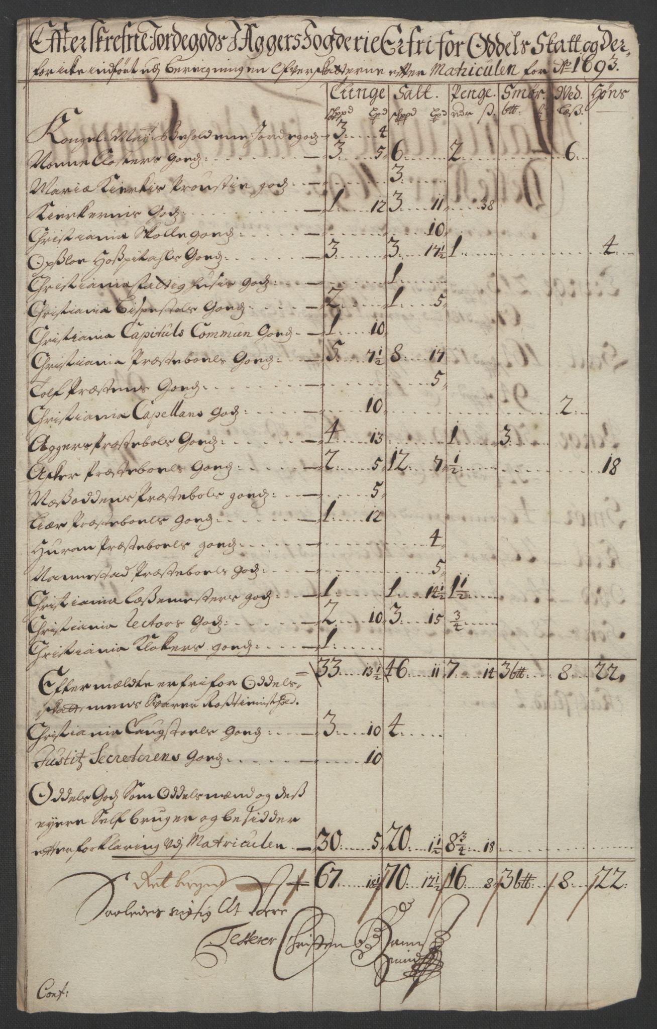 RA, Rentekammeret inntil 1814, Reviderte regnskaper, Fogderegnskap, R08/L0426: Fogderegnskap Aker, 1692-1693, s. 337