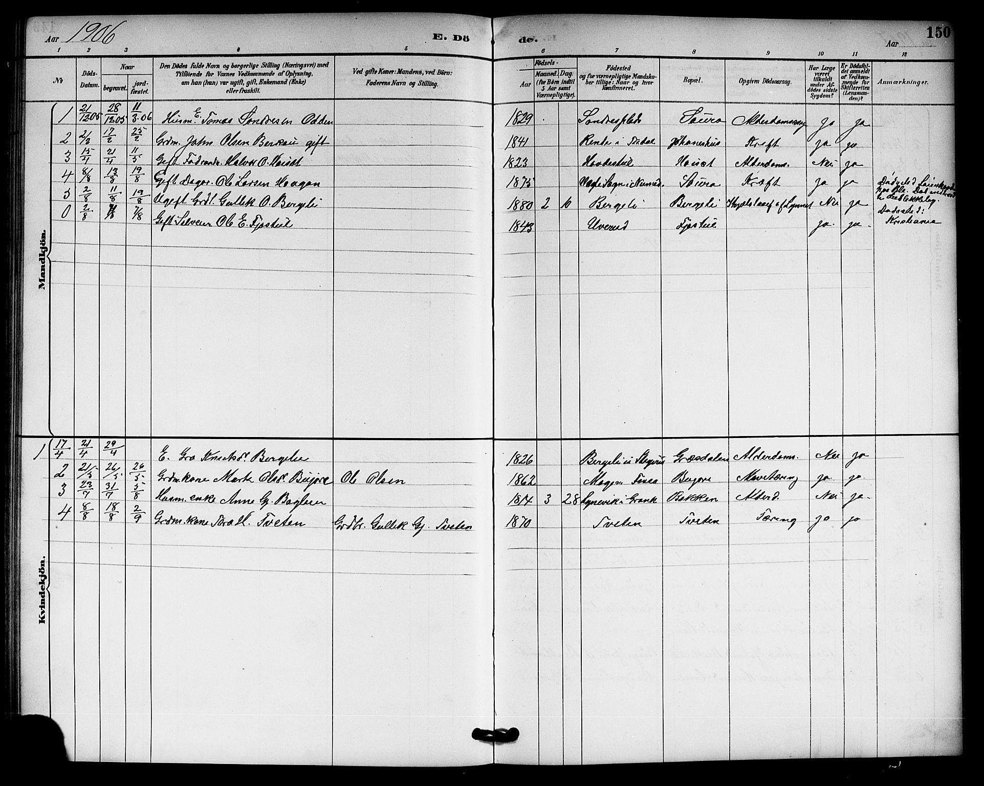 SAKO, Gransherad kirkebøker, G/Gb/L0003: Klokkerbok nr. II 3, 1887-1921, s. 150