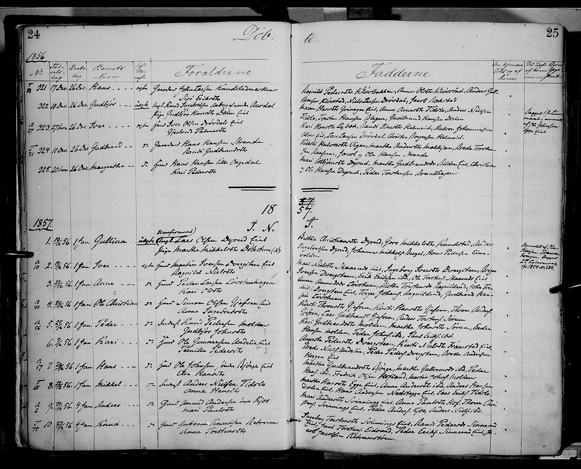 SAH, Gran prestekontor, Ministerialbok nr. 12, 1856-1874, s. 24-25