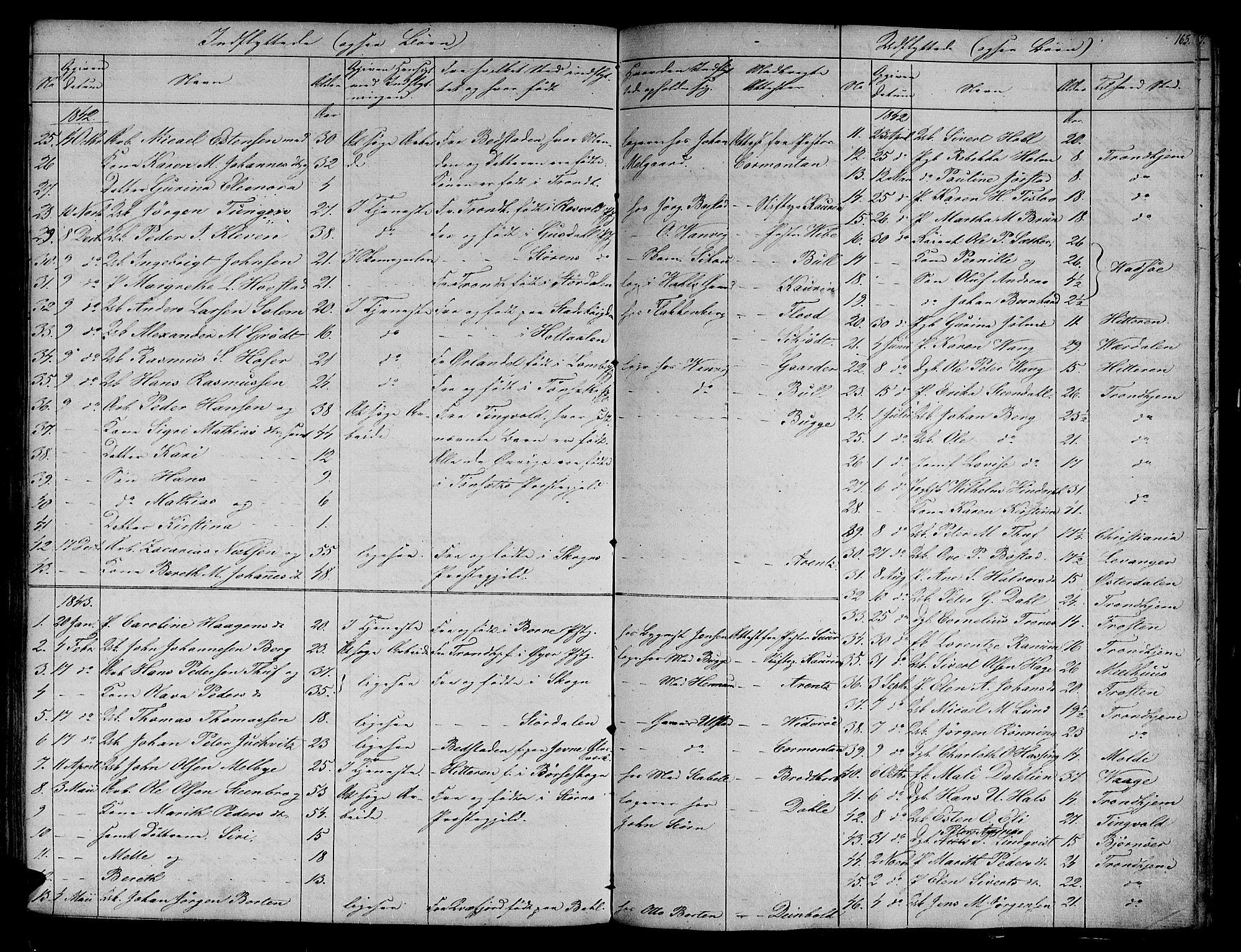 SAT, Ministerialprotokoller, klokkerbøker og fødselsregistre - Sør-Trøndelag, 604/L0182: Ministerialbok nr. 604A03, 1818-1850, s. 163