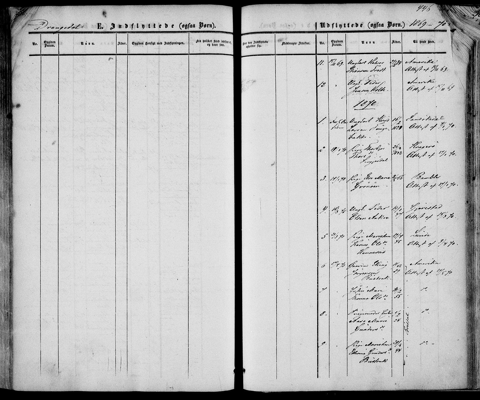 SAKO, Drangedal kirkebøker, F/Fa/L0008: Ministerialbok nr. 8, 1857-1871, s. 446