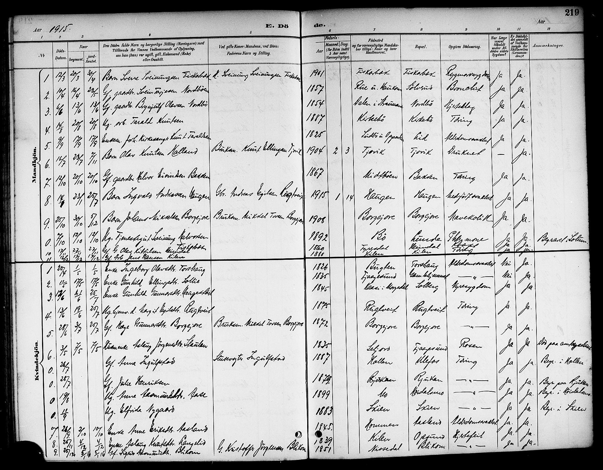 SAKO, Kviteseid kirkebøker, G/Ga/L0002: Klokkerbok nr. I 2, 1893-1918, s. 219