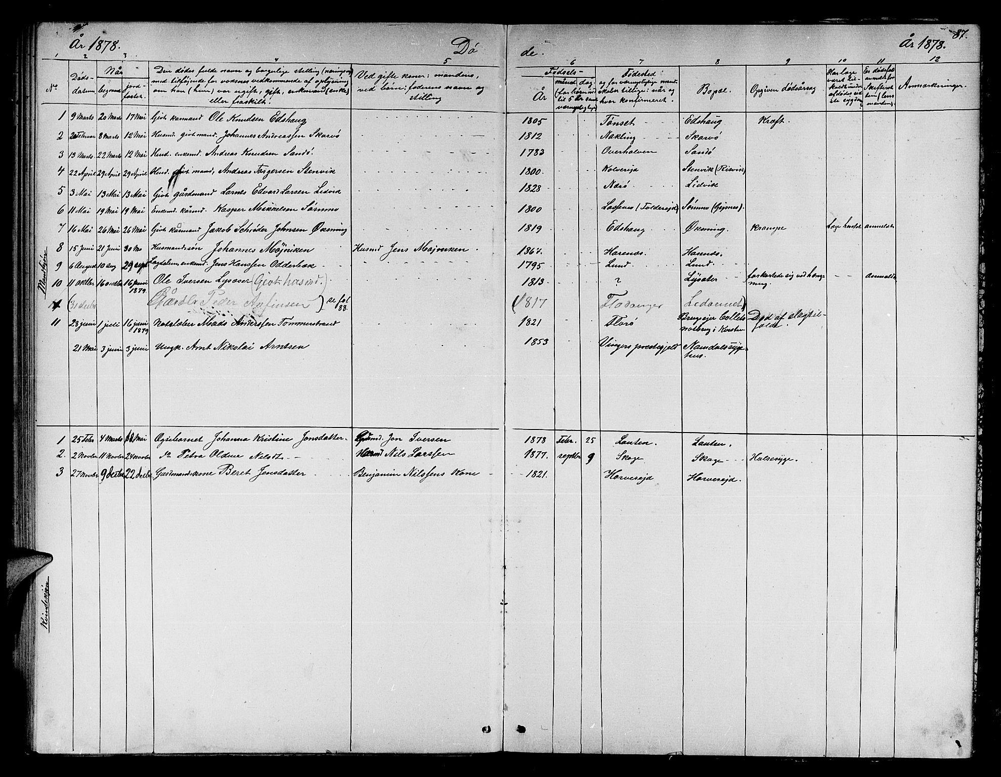 SAT, Ministerialprotokoller, klokkerbøker og fødselsregistre - Nord-Trøndelag, 780/L0650: Klokkerbok nr. 780C02, 1866-1884, s. 87