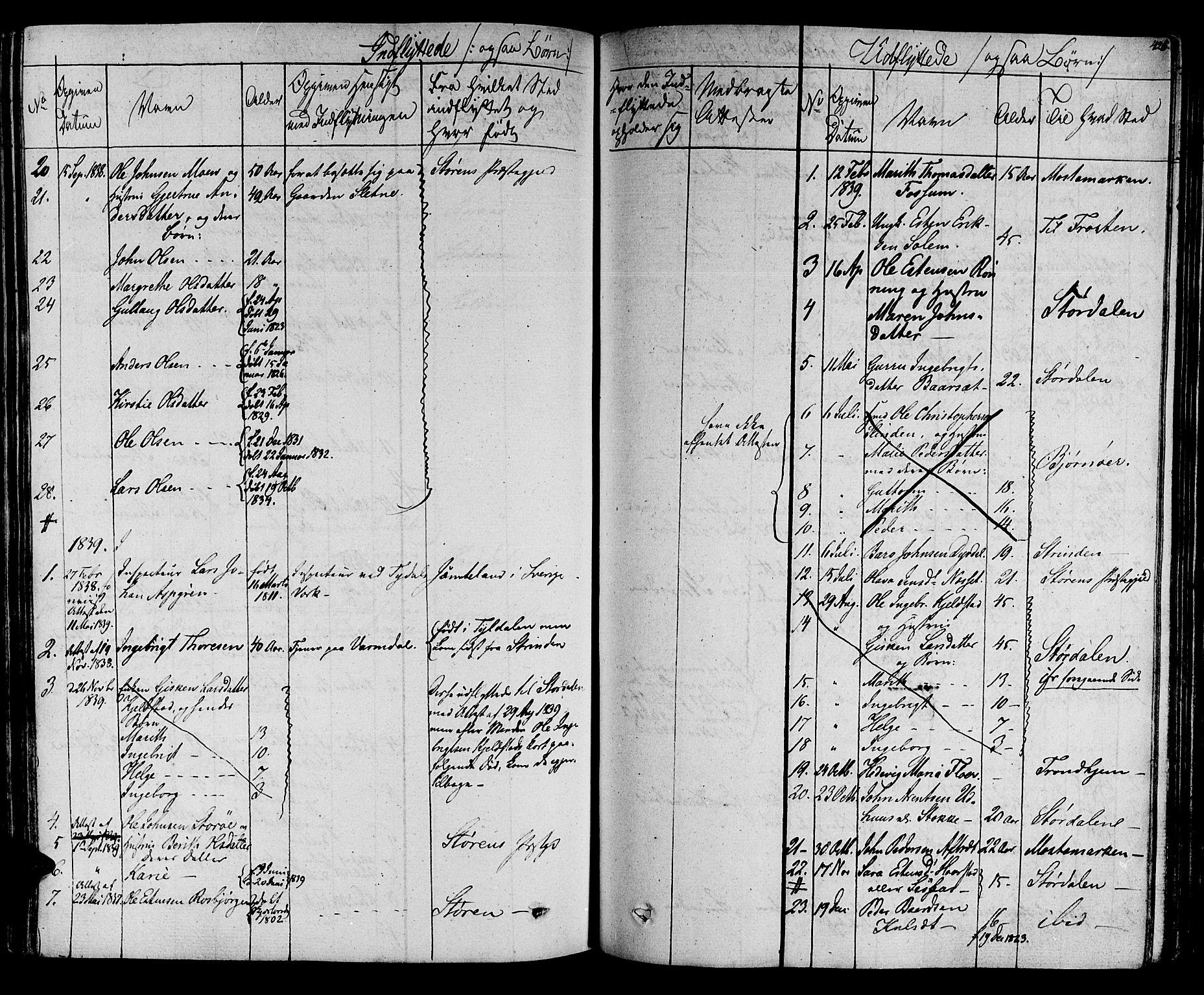 SAT, Ministerialprotokoller, klokkerbøker og fødselsregistre - Sør-Trøndelag, 695/L1143: Ministerialbok nr. 695A05 /1, 1824-1842, s. 425