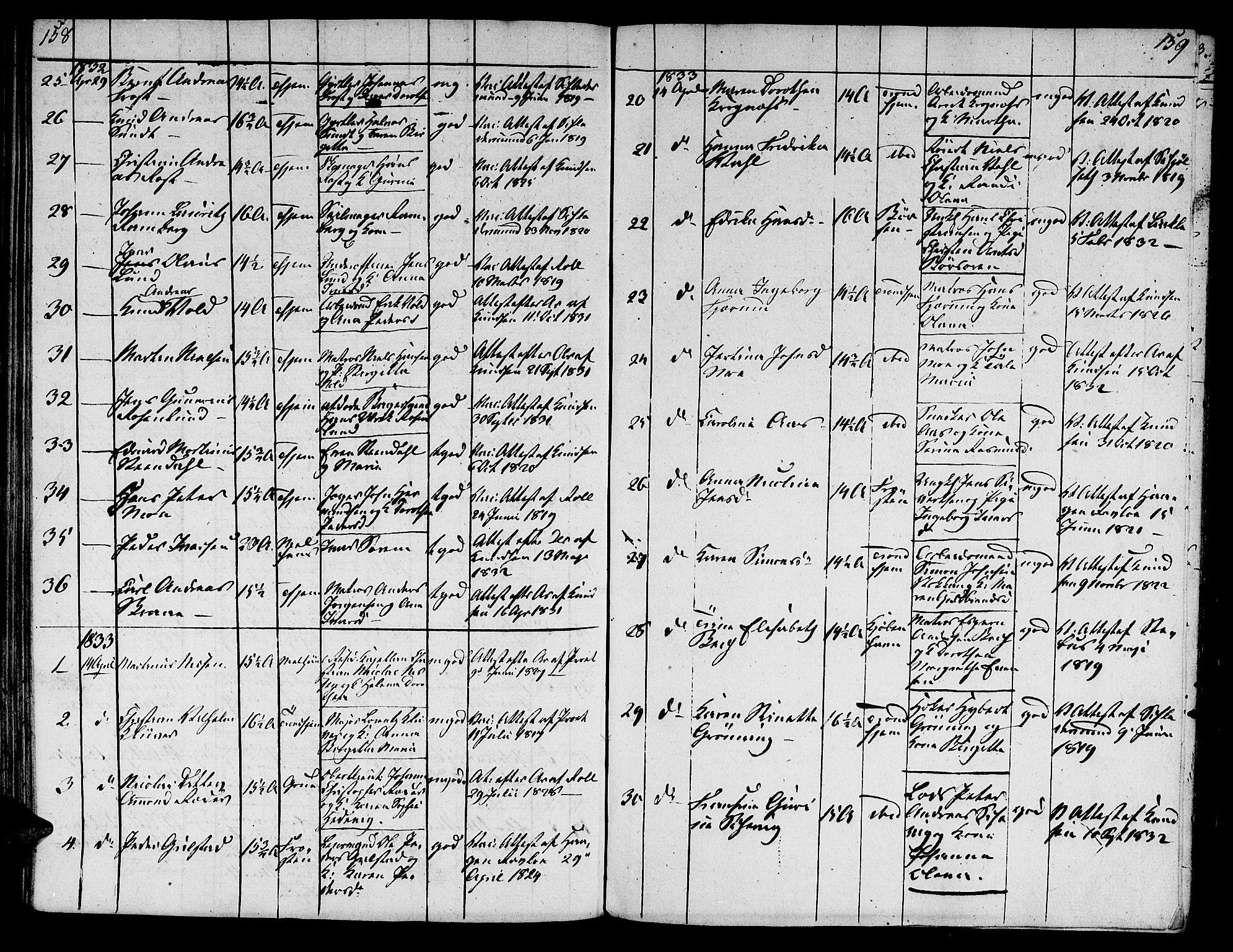 SAT, Ministerialprotokoller, klokkerbøker og fødselsregistre - Sør-Trøndelag, 601/L0069: Residerende kapellans bok nr. 601B02, 1807-1836, s. 158-159