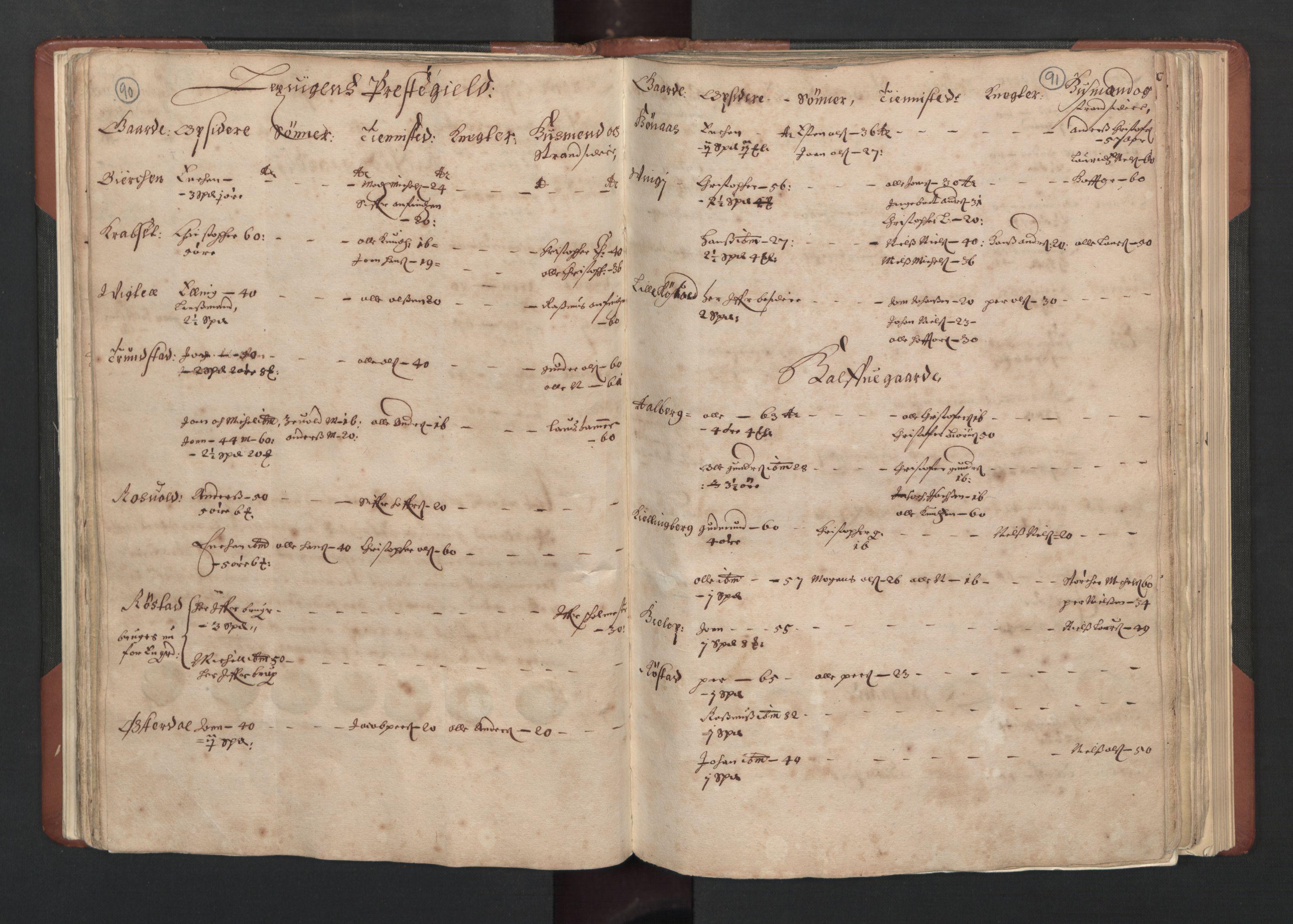 RA, Fogdenes og sorenskrivernes manntall 1664-1666, nr. 19: Fosen fogderi, Inderøy fogderi, Selbu fogderi, Namdal fogderi og Stjørdal fogderi, 1664-1665, s. 90-91