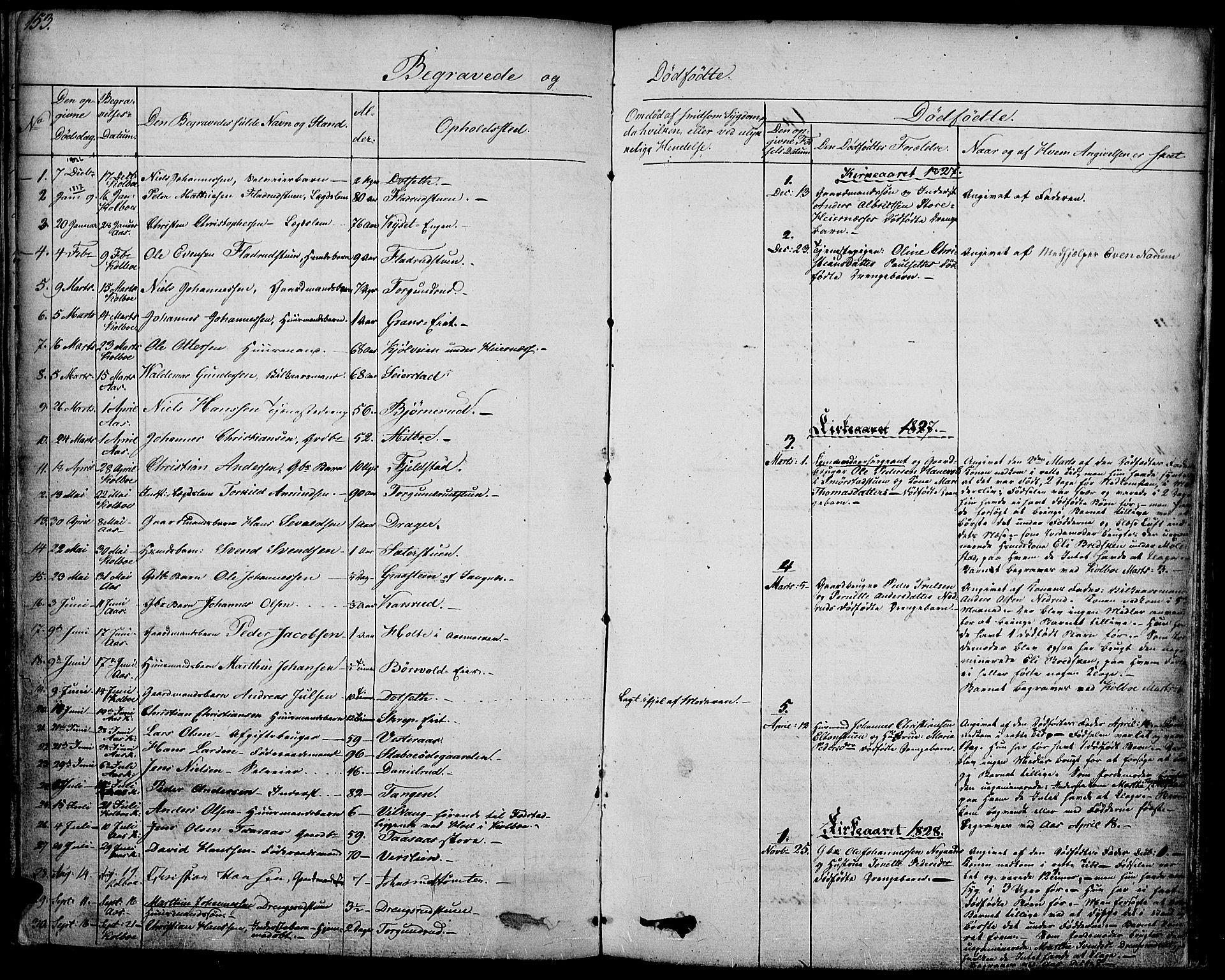 SAH, Vestre Toten prestekontor, H/Ha/Haa/L0002: Ministerialbok nr. 2, 1825-1837, s. 153