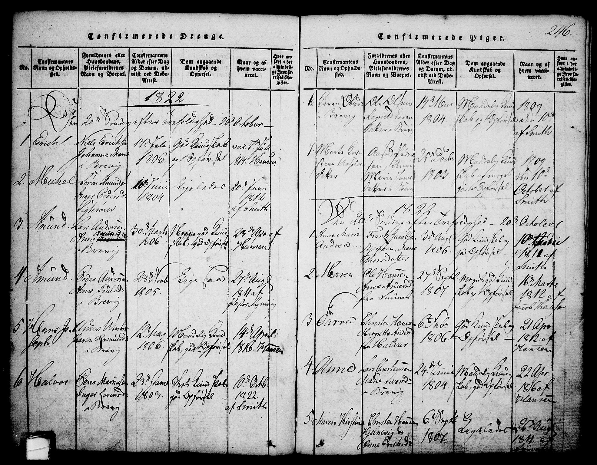 SAKO, Brevik kirkebøker, G/Ga/L0001: Klokkerbok nr. 1, 1814-1845, s. 246