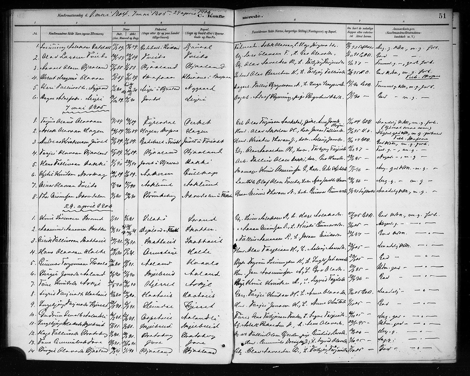 SAKO, Lårdal kirkebøker, G/Ga/L0003: Klokkerbok nr. I 3, 1891-1918, s. 51