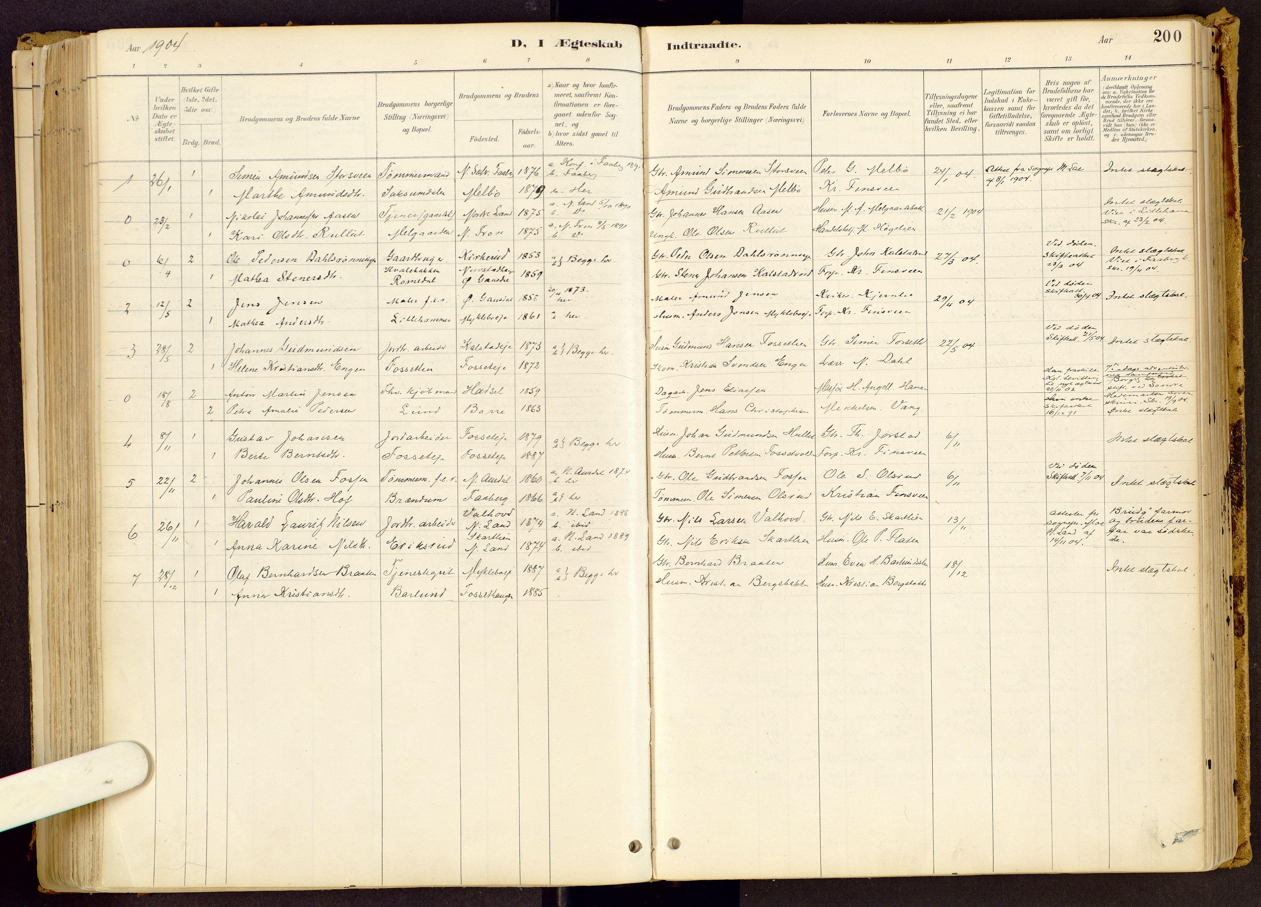SAH, Vestre Gausdal prestekontor, Ministerialbok nr. 1, 1887-1914, s. 200