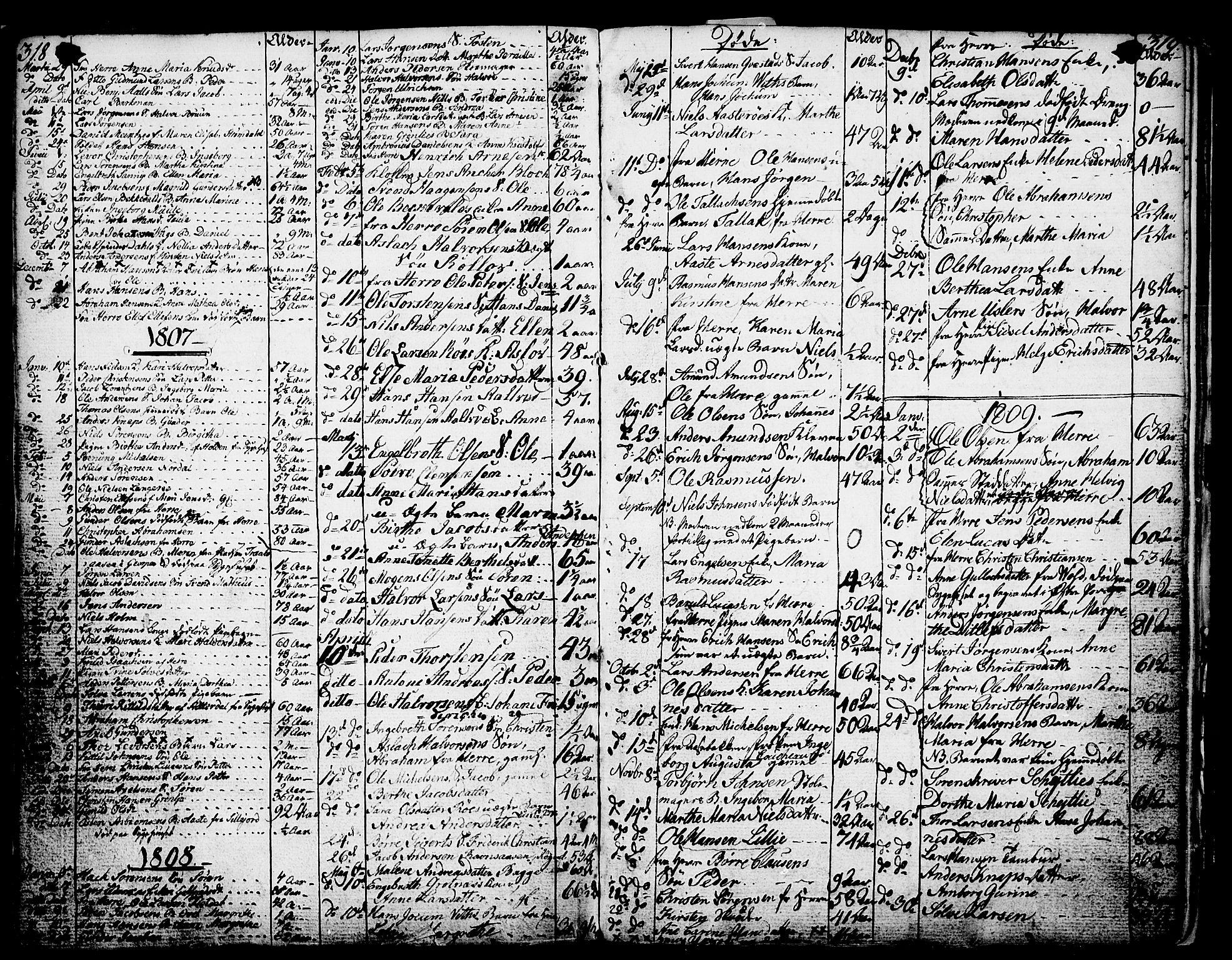 SAKO, Porsgrunn kirkebøker , F/Fa/L0002: Ministerialbok nr. 2, 1764-1814, s. 318-319