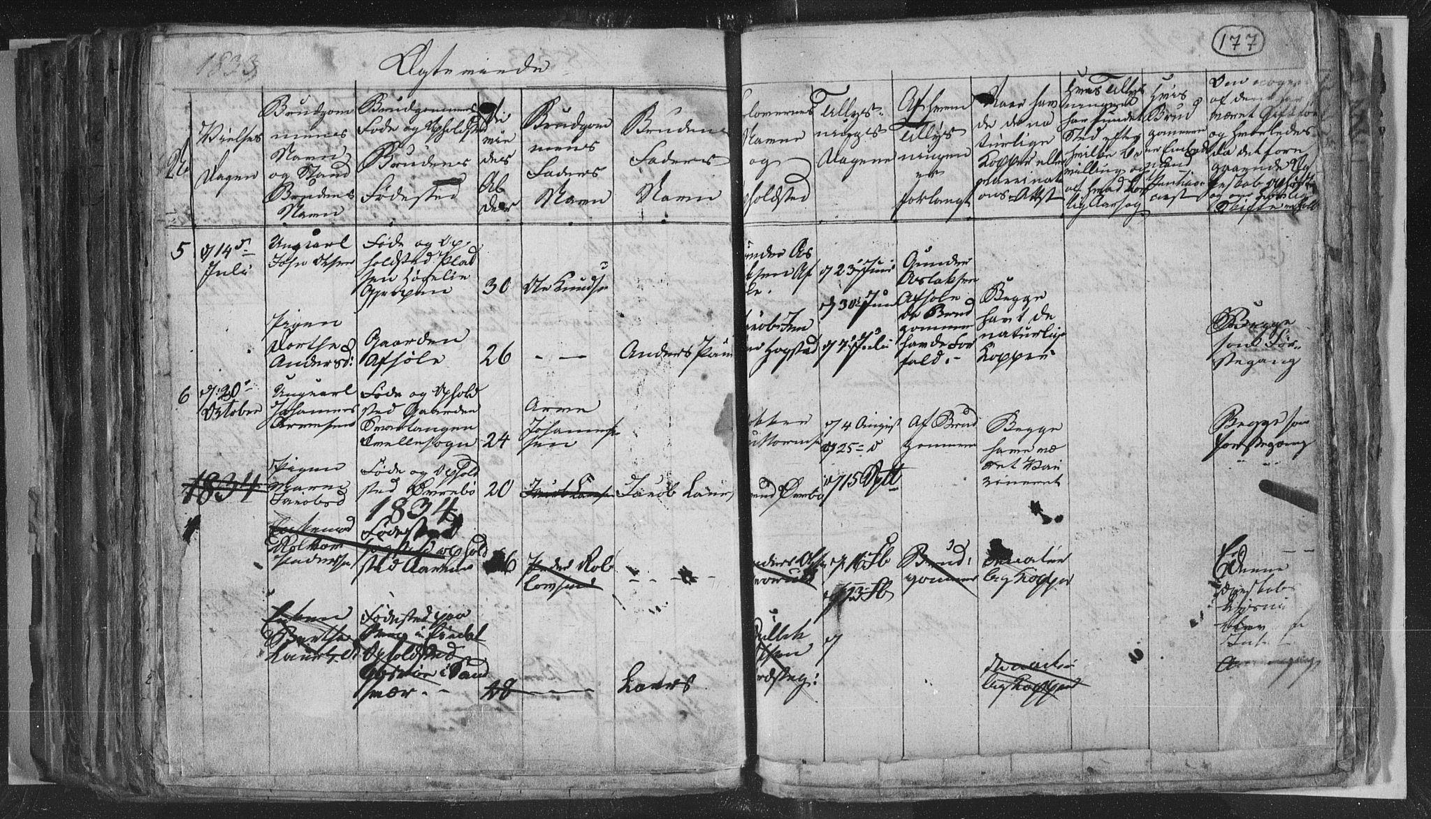 SAKO, Siljan kirkebøker, G/Ga/L0001: Klokkerbok nr. 1, 1827-1847, s. 177