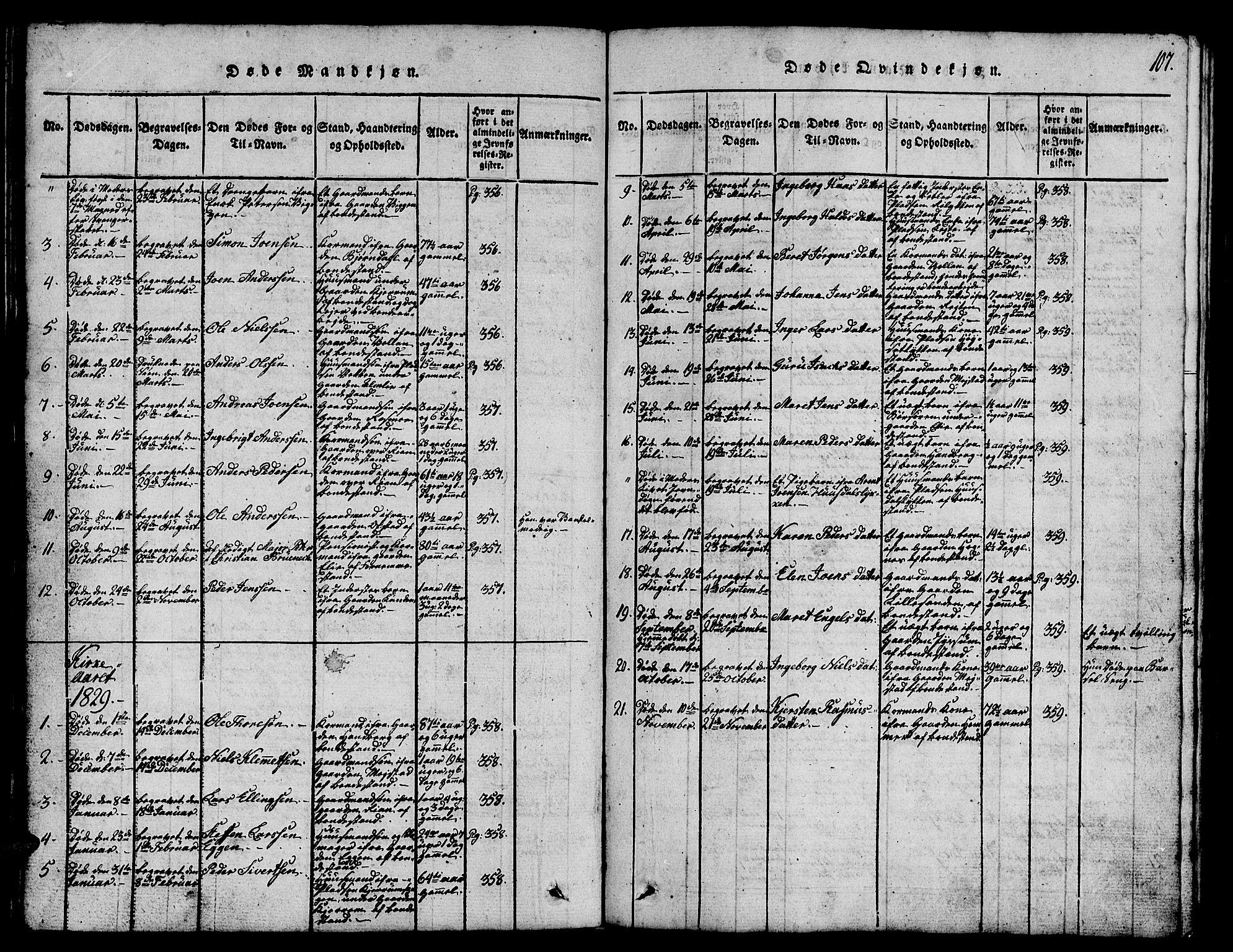SAT, Ministerialprotokoller, klokkerbøker og fødselsregistre - Sør-Trøndelag, 665/L0776: Klokkerbok nr. 665C01, 1817-1837, s. 107