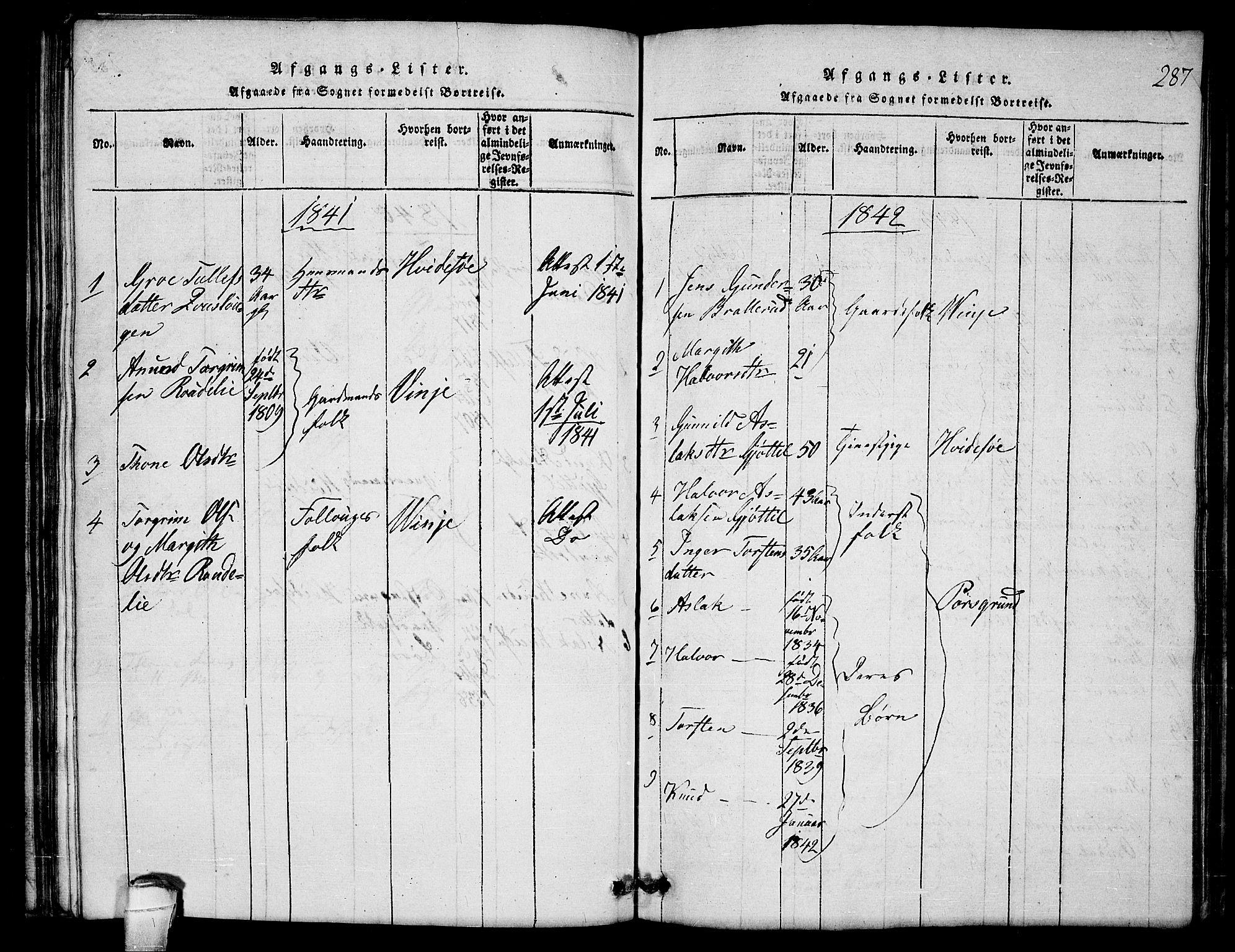 SAKO, Lårdal kirkebøker, G/Gb/L0001: Klokkerbok nr. II 1, 1815-1865, s. 287