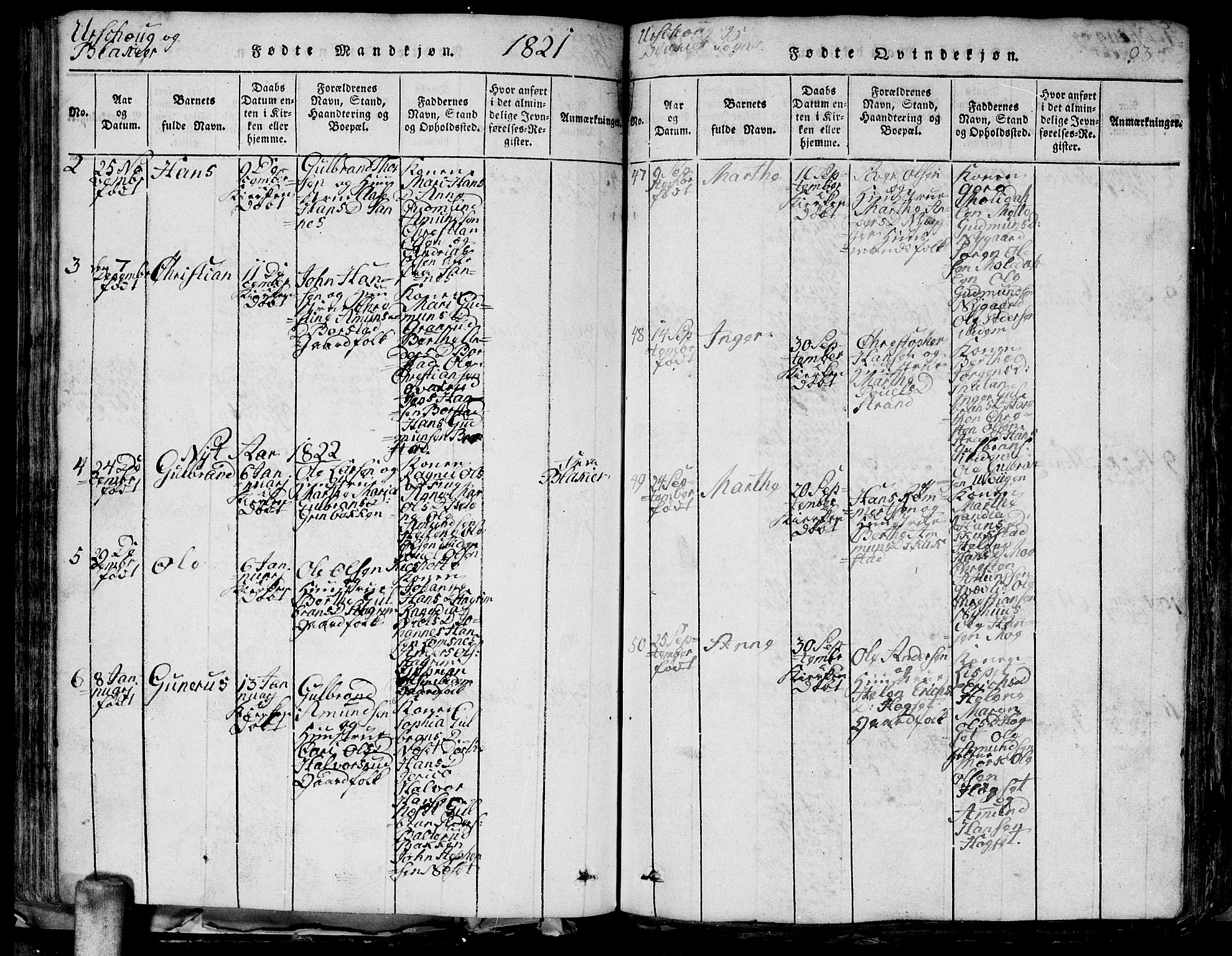 SAO, Aurskog prestekontor Kirkebøker, G/Ga/L0001: Klokkerbok nr. I 1, 1814-1829, s. 93