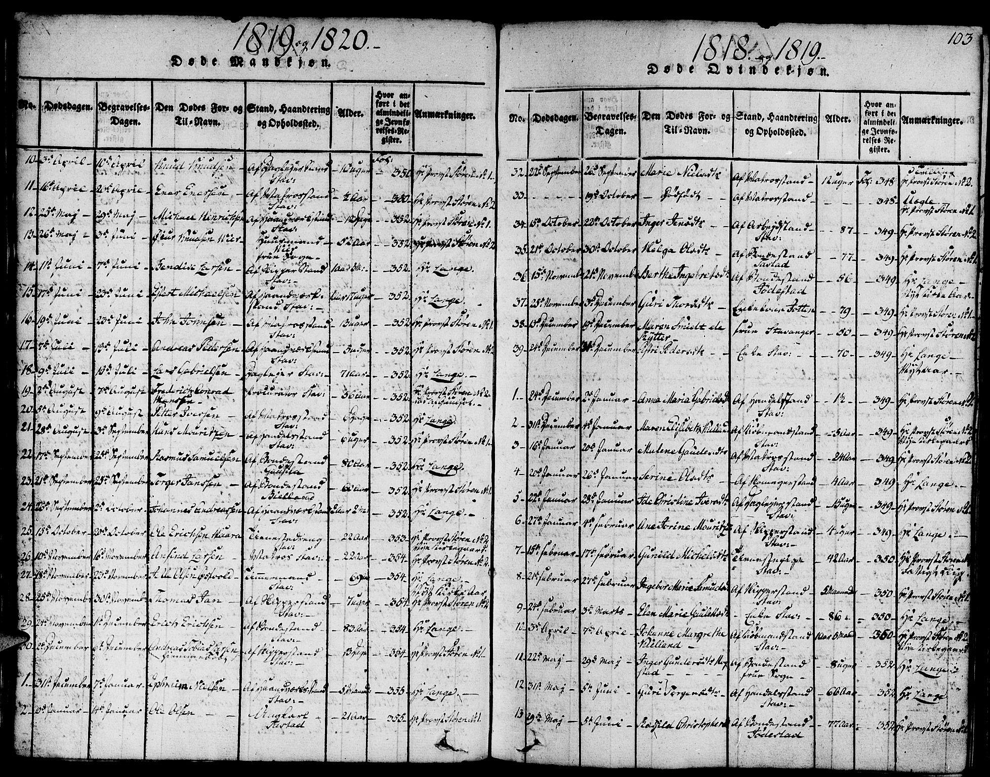 SAST, Domkirken sokneprestkontor, 30/30BA/L0008: Ministerialbok nr. A 8, 1816-1821, s. 103