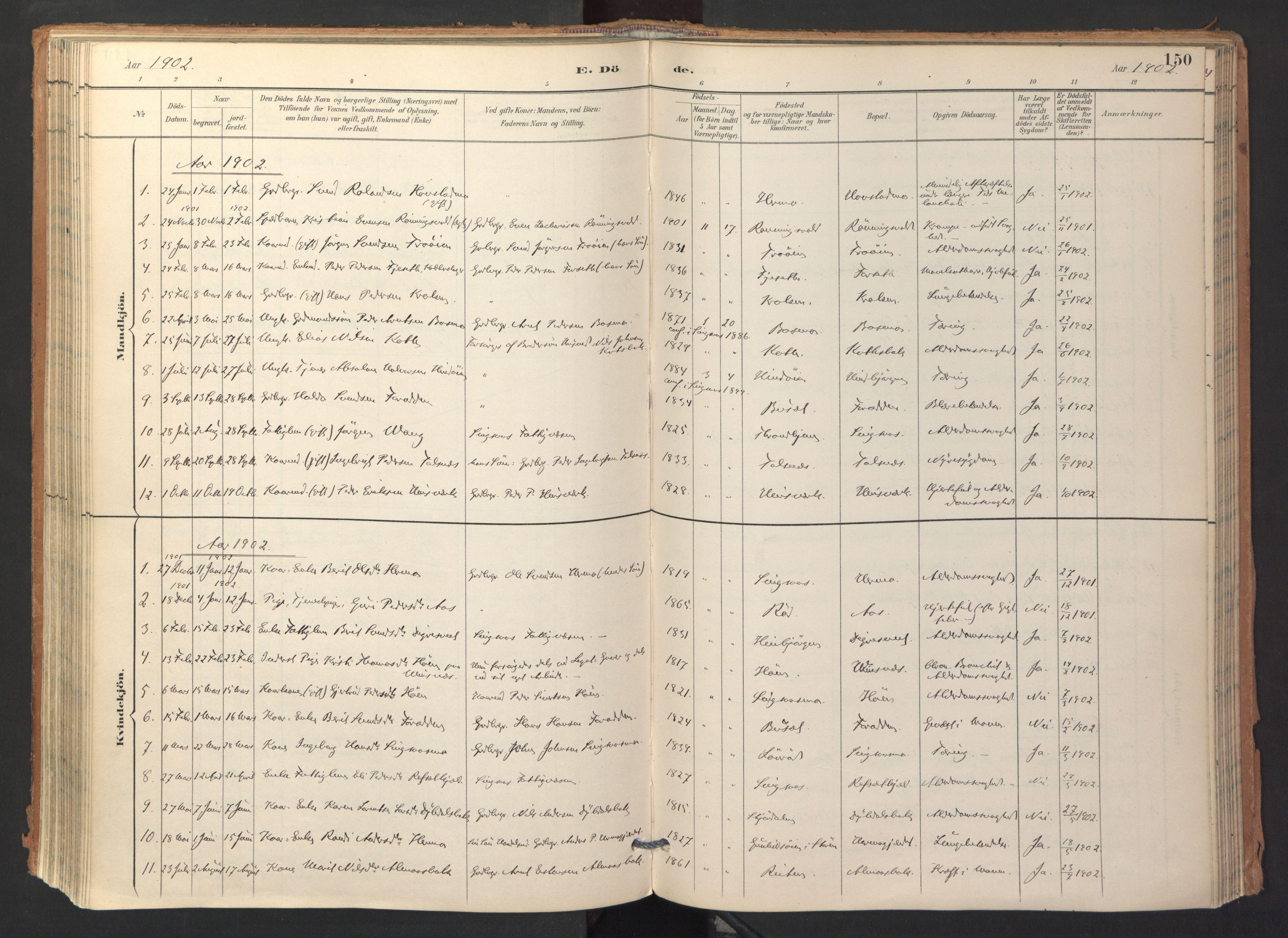 SAT, Ministerialprotokoller, klokkerbøker og fødselsregistre - Sør-Trøndelag, 688/L1025: Ministerialbok nr. 688A02, 1891-1909, s. 150
