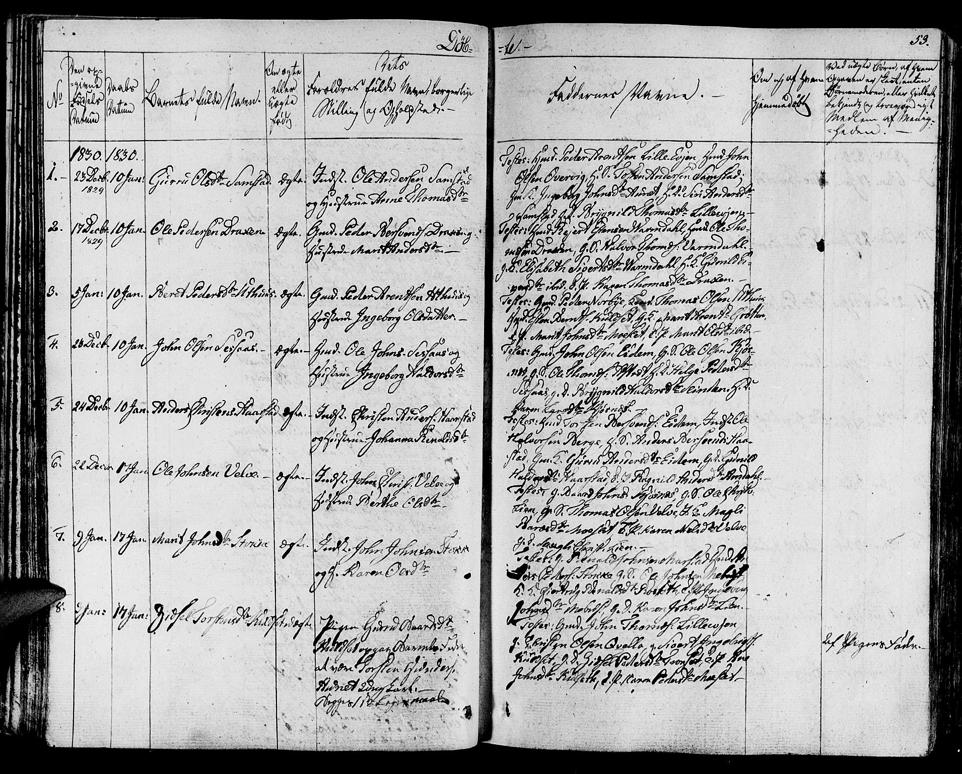SAT, Ministerialprotokoller, klokkerbøker og fødselsregistre - Sør-Trøndelag, 695/L1143: Ministerialbok nr. 695A05 /1, 1824-1842, s. 53