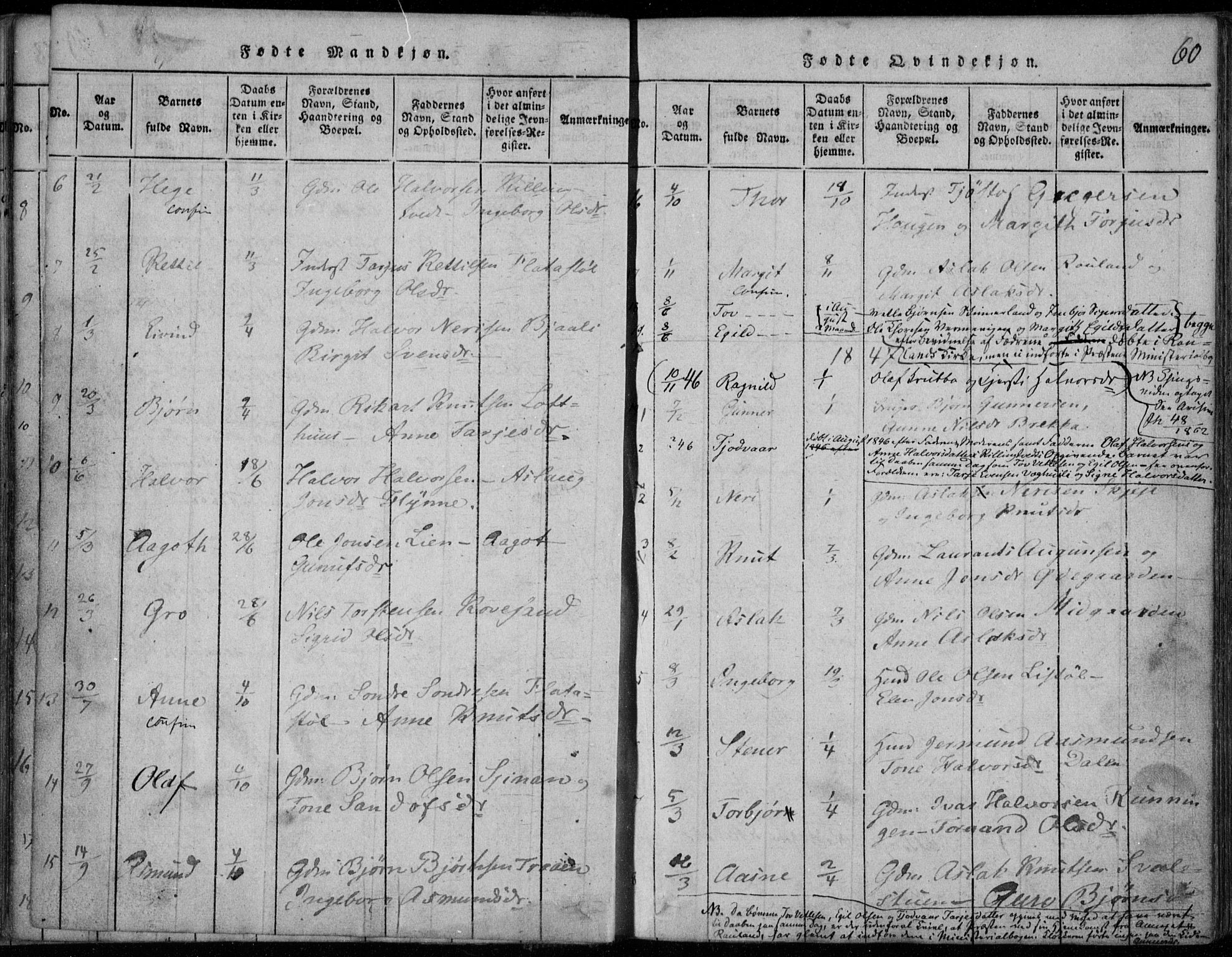 SAKO, Rauland kirkebøker, F/Fa/L0001: Ministerialbok nr. 1, 1814-1859, s. 60