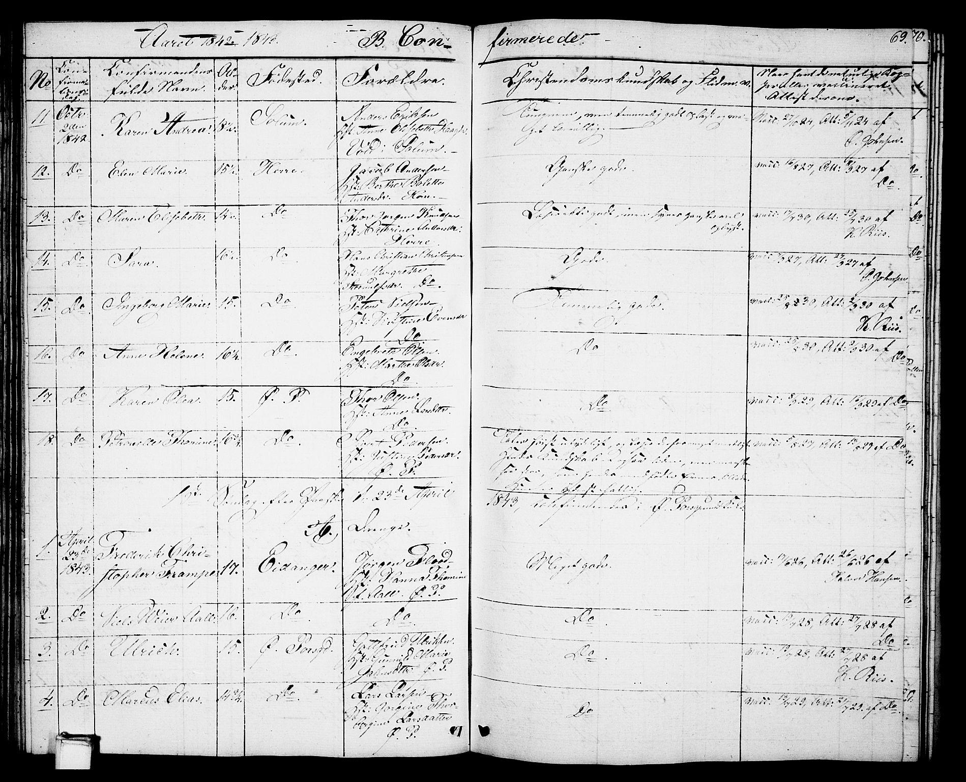 SAKO, Porsgrunn kirkebøker , G/Gb/L0003: Klokkerbok nr. II 3, 1841-1852, s. 69