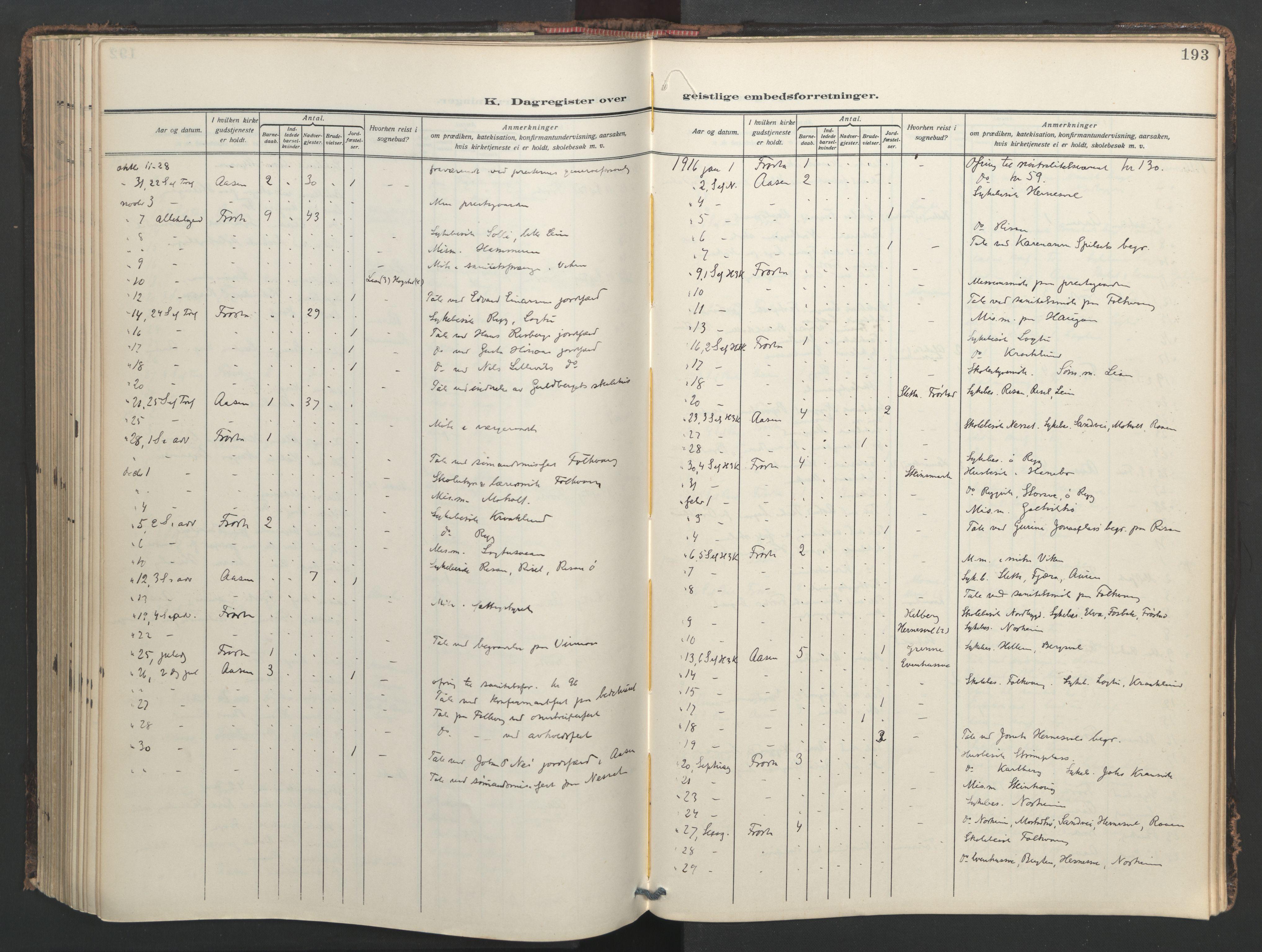 SAT, Ministerialprotokoller, klokkerbøker og fødselsregistre - Nord-Trøndelag, 713/L0123: Ministerialbok nr. 713A12, 1911-1925, s. 193
