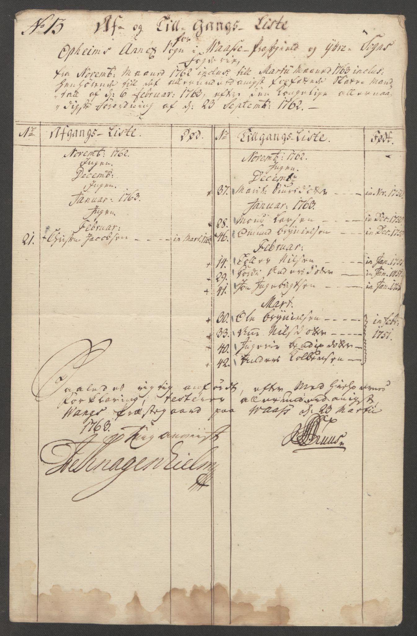 RA, Rentekammeret inntil 1814, Reviderte regnskaper, Fogderegnskap, R52/L3418: Ekstraskatten Sogn, 1762-1769, s. 207