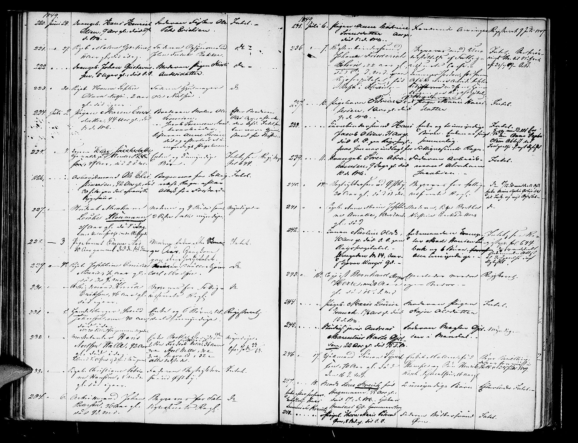 SAO, Oslo skifterett, G/Ga/Gaa/L0004: Dødsfallsprotokoll, 1846-1853, s. upaginert