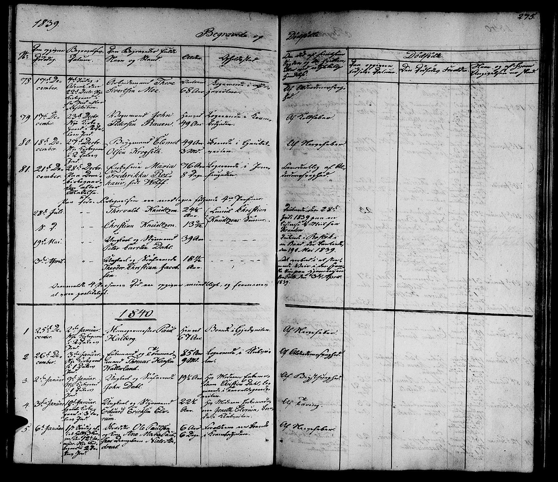 SAT, Ministerialprotokoller, klokkerbøker og fødselsregistre - Sør-Trøndelag, 602/L0136: Klokkerbok nr. 602C04, 1833-1845, s. 275